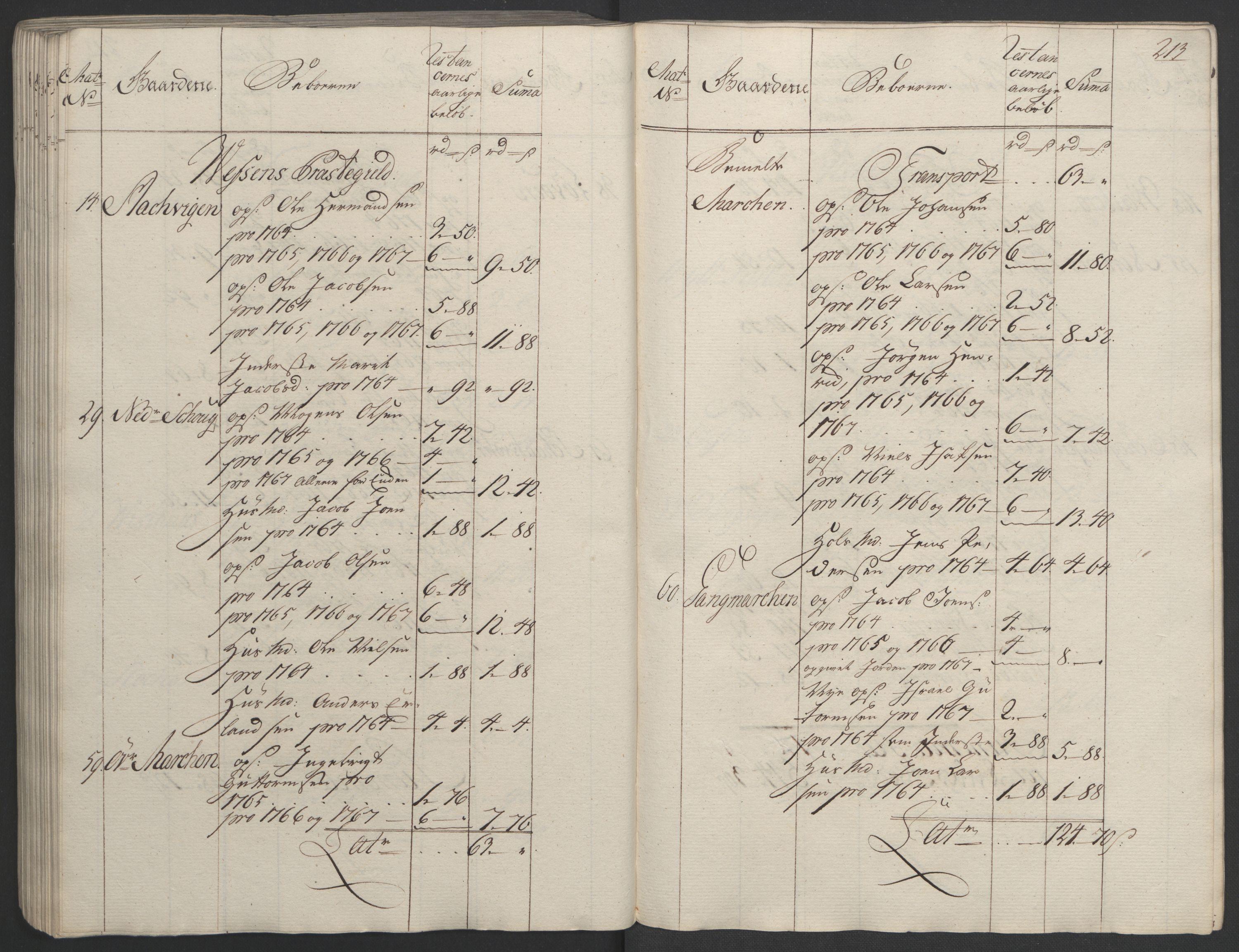 RA, Rentekammeret inntil 1814, Realistisk ordnet avdeling, Ol/L0023: [Gg 10]: Ekstraskatten, 23.09.1762. Helgeland (restanseregister), 1767-1772, s. 210