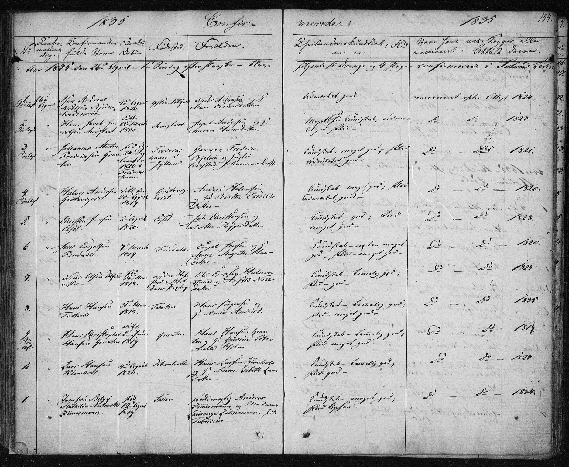 SAKO, Solum kirkebøker, F/Fa/L0005: Ministerialbok nr. I 5, 1833-1843, s. 154