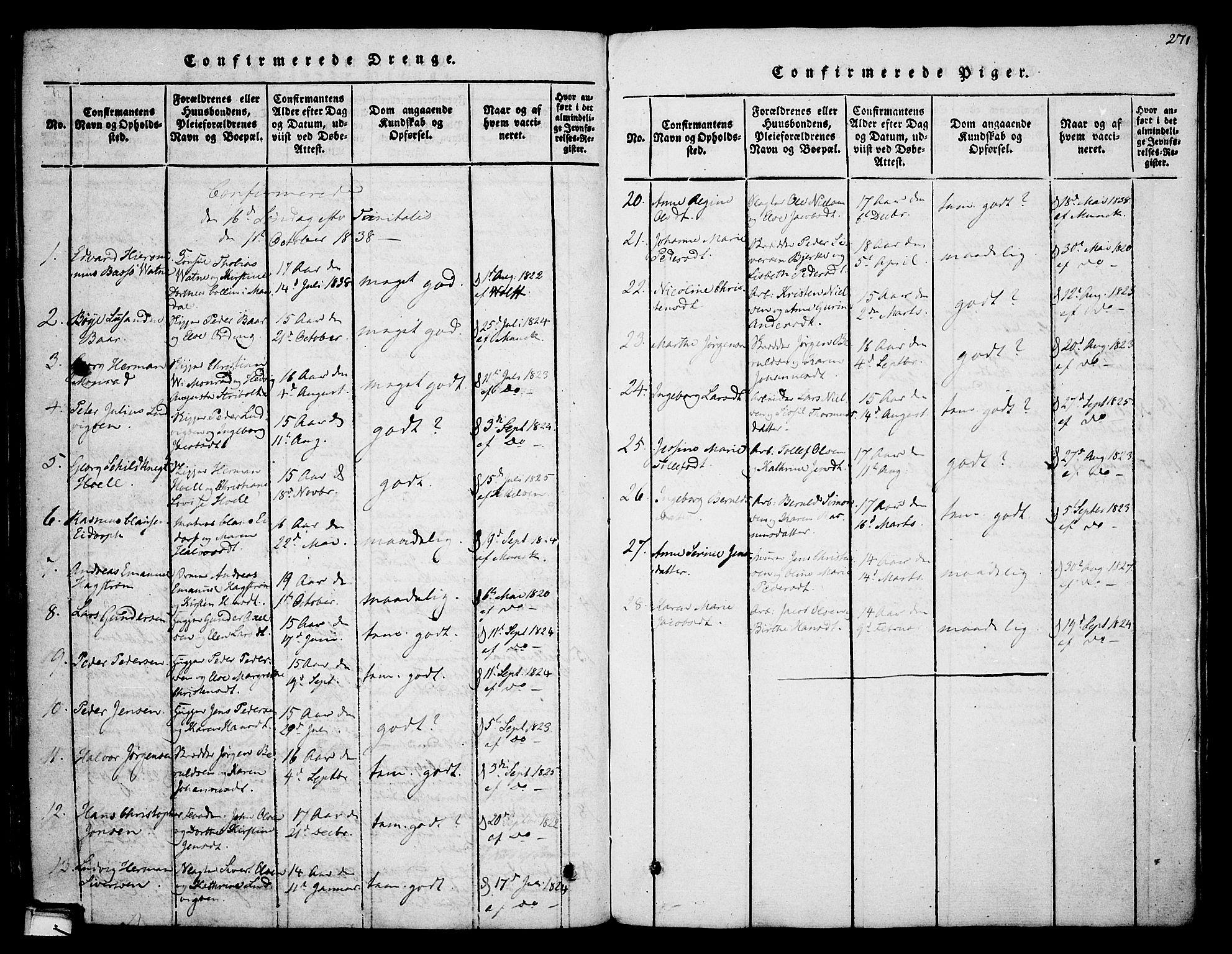 SAKO, Skien kirkebøker, F/Fa/L0005: Ministerialbok nr. 5, 1814-1843, s. 271