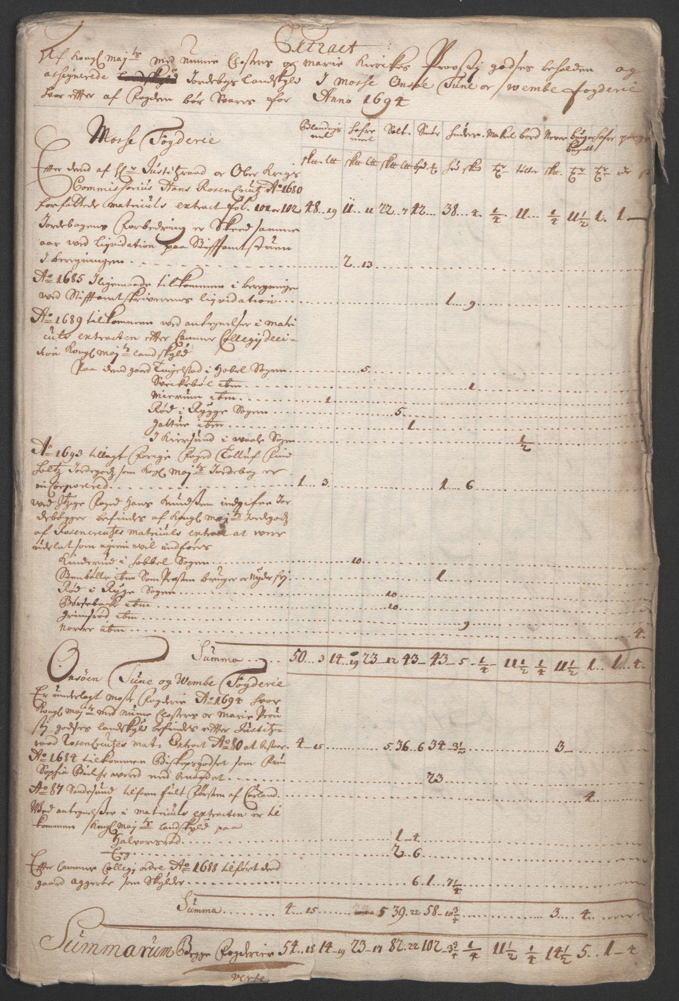 RA, Rentekammeret inntil 1814, Reviderte regnskaper, Fogderegnskap, R03/L0121: Fogderegnskap Onsøy, Tune, Veme og Åbygge fogderi, 1694, s. 28
