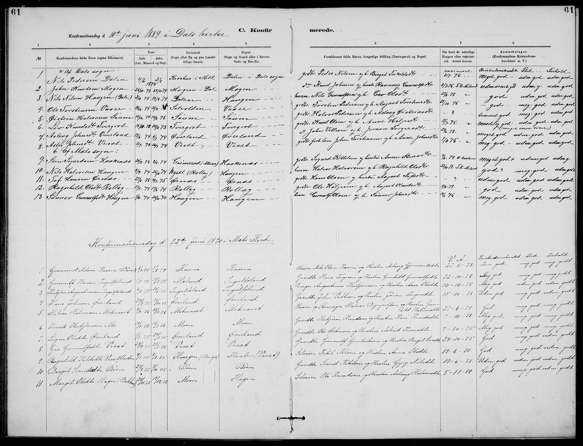 SAKO, Rjukan kirkebøker, G/Ga/L0001: Klokkerbok nr. 1, 1880-1914, s. 61