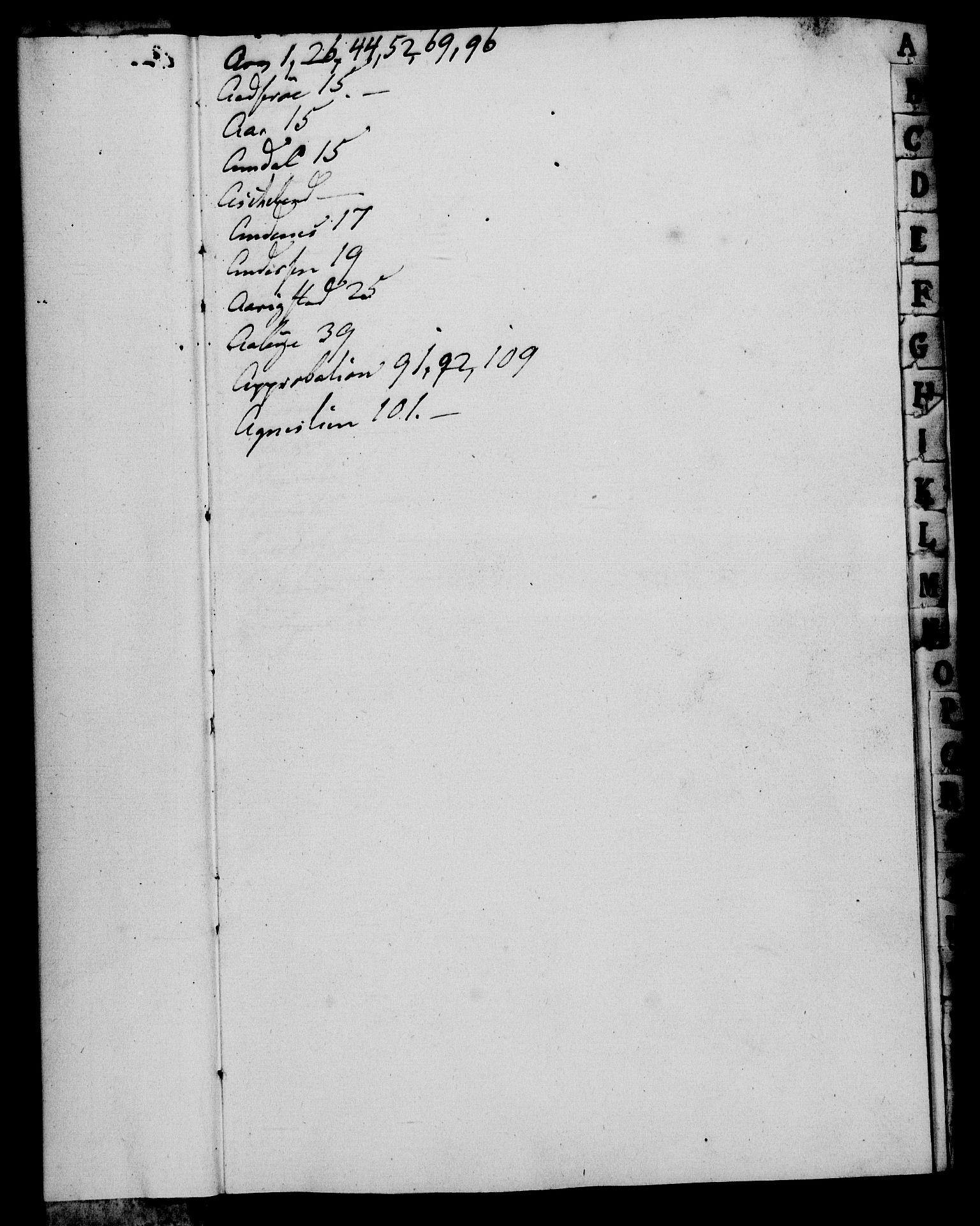 RA, Rentekammeret, Kammerkanselliet, G/Gf/Gfa/L0066: Norsk relasjons- og resolusjonsprotokoll (merket RK 52.66), 1784, s. 3