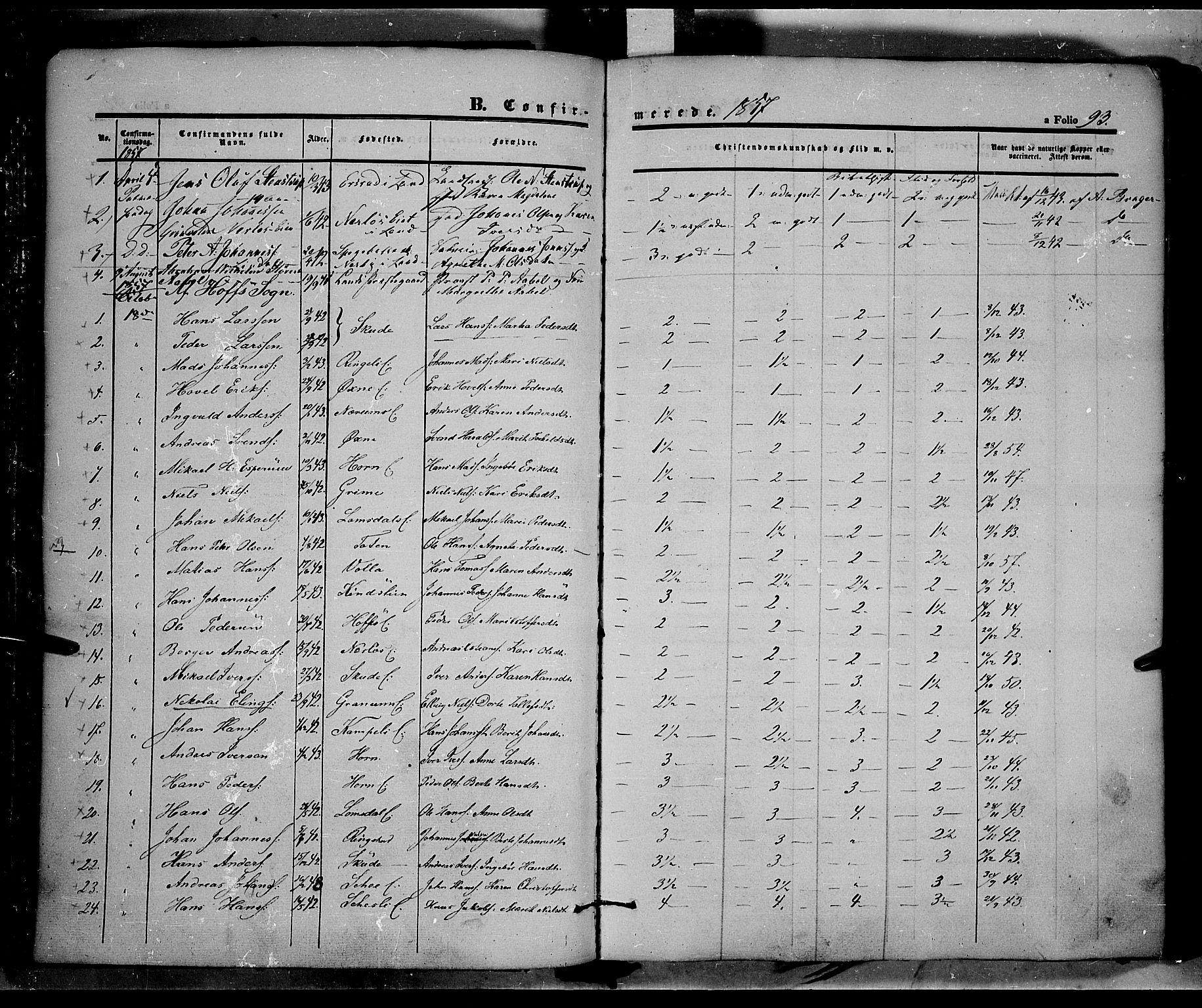 SAH, Land prestekontor, Ministerialbok nr. 9, 1847-1859, s. 93