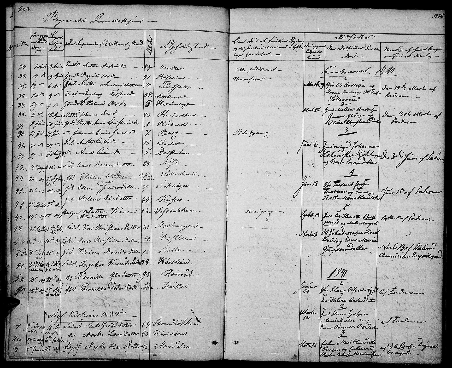 SAH, Vestre Toten prestekontor, Ministerialbok nr. 3, 1836-1843, s. 284-285
