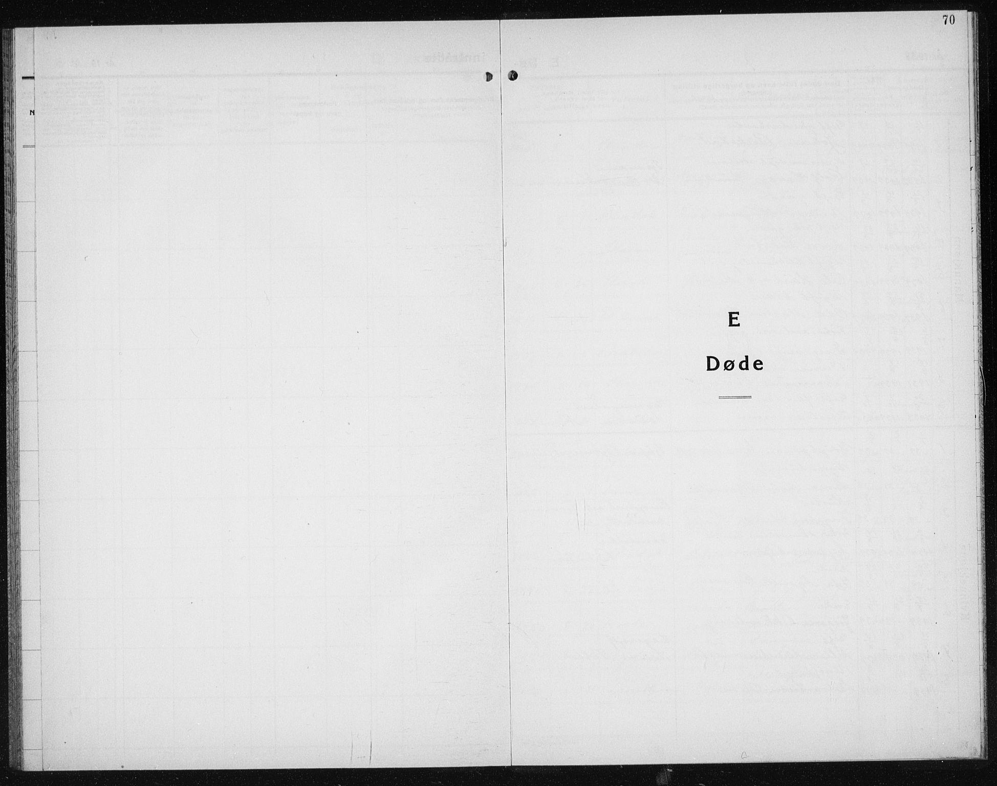 SAT, Ministerialprotokoller, klokkerbøker og fødselsregistre - Sør-Trøndelag, 611/L0357: Klokkerbok nr. 611C05, 1938-1942, s. 70