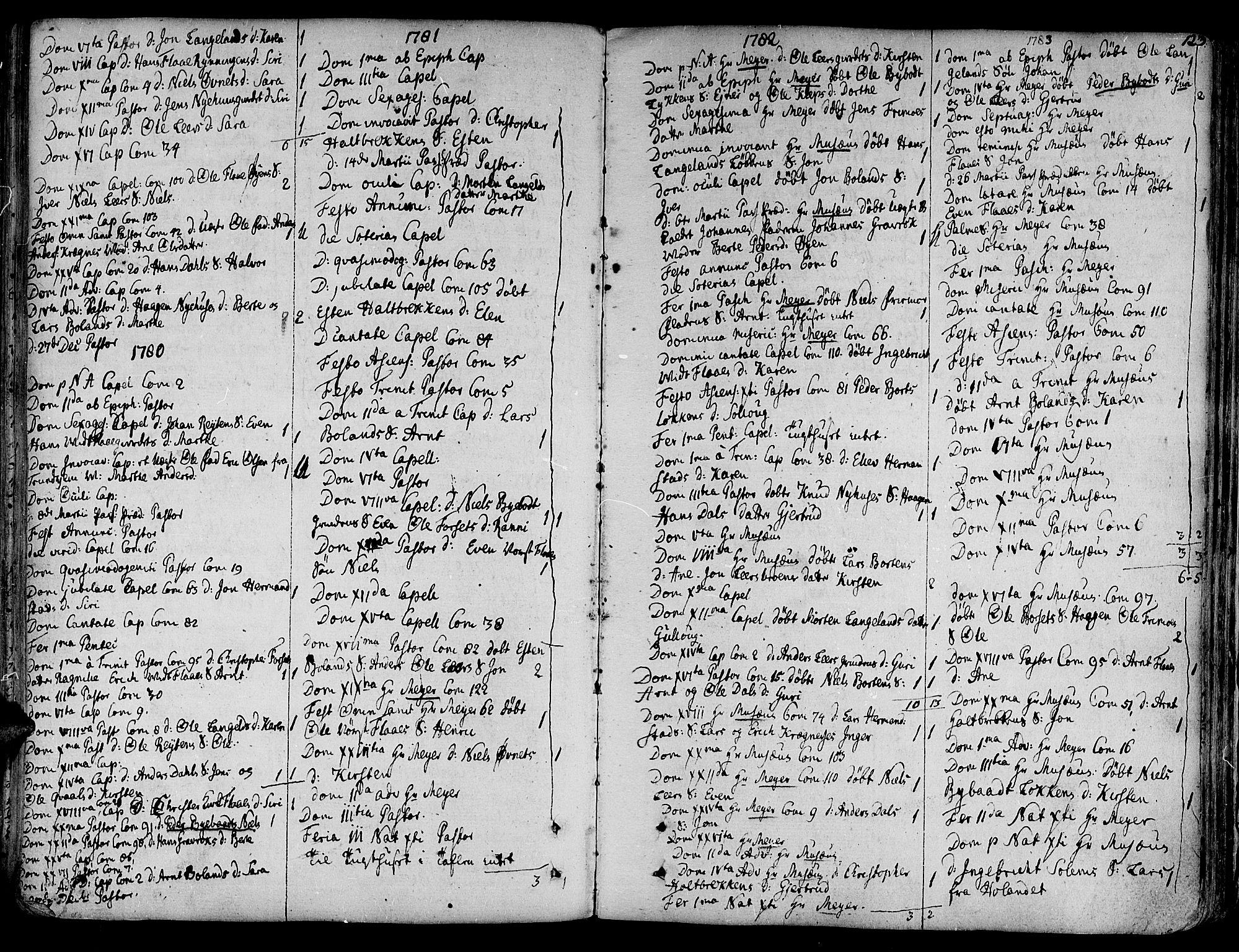 SAT, Ministerialprotokoller, klokkerbøker og fødselsregistre - Sør-Trøndelag, 691/L1062: Ministerialbok nr. 691A02 /2, 1768-1815, s. 123