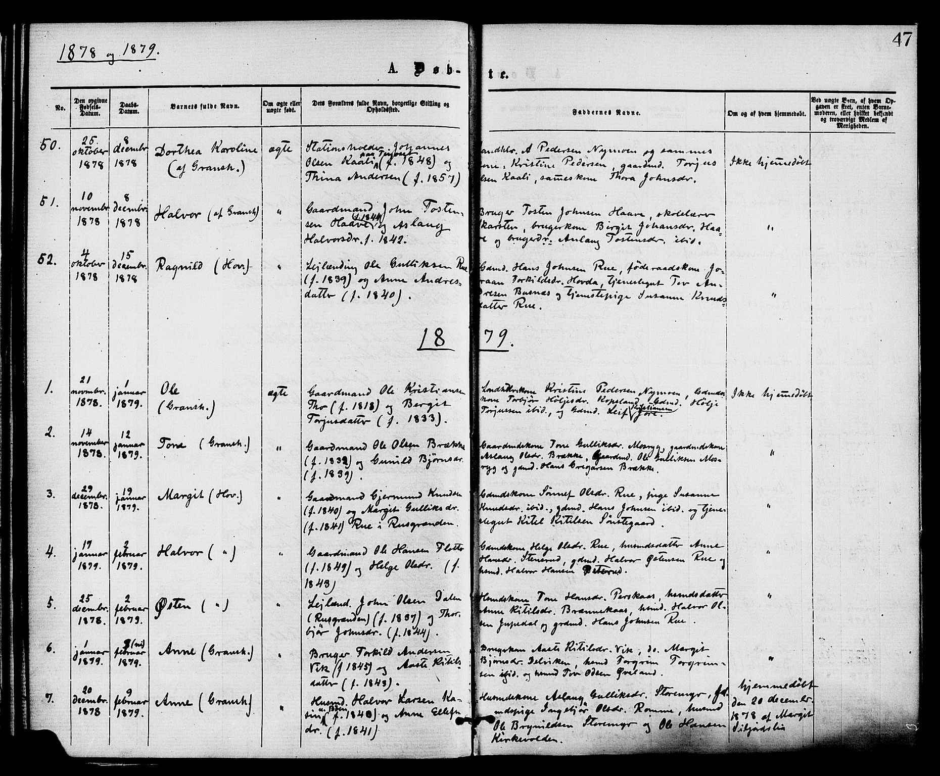 SAKO, Gransherad kirkebøker, F/Fa/L0004: Ministerialbok nr. I 4, 1871-1886, s. 47