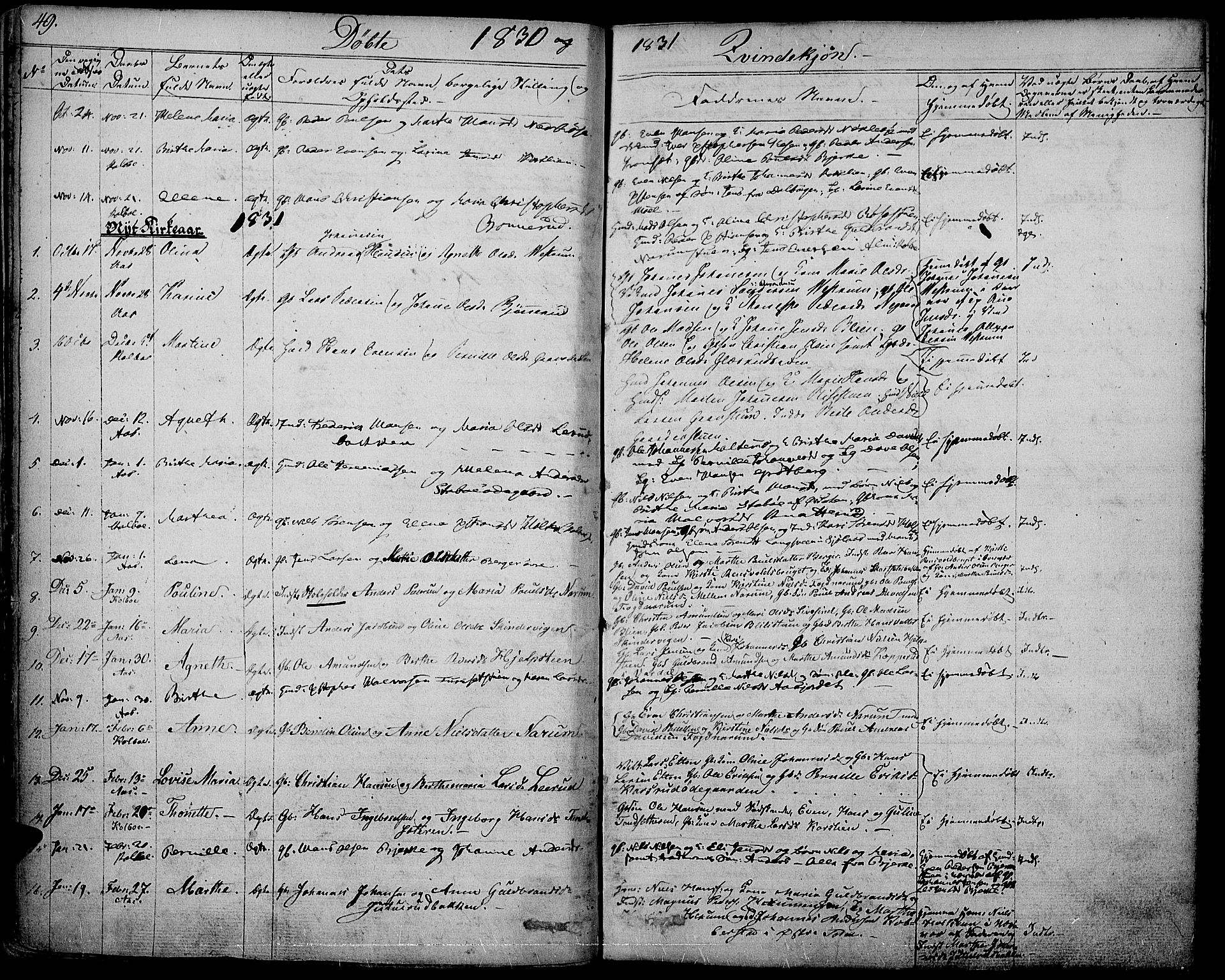 SAH, Vestre Toten prestekontor, H/Ha/Haa/L0002: Ministerialbok nr. 2, 1825-1837, s. 49