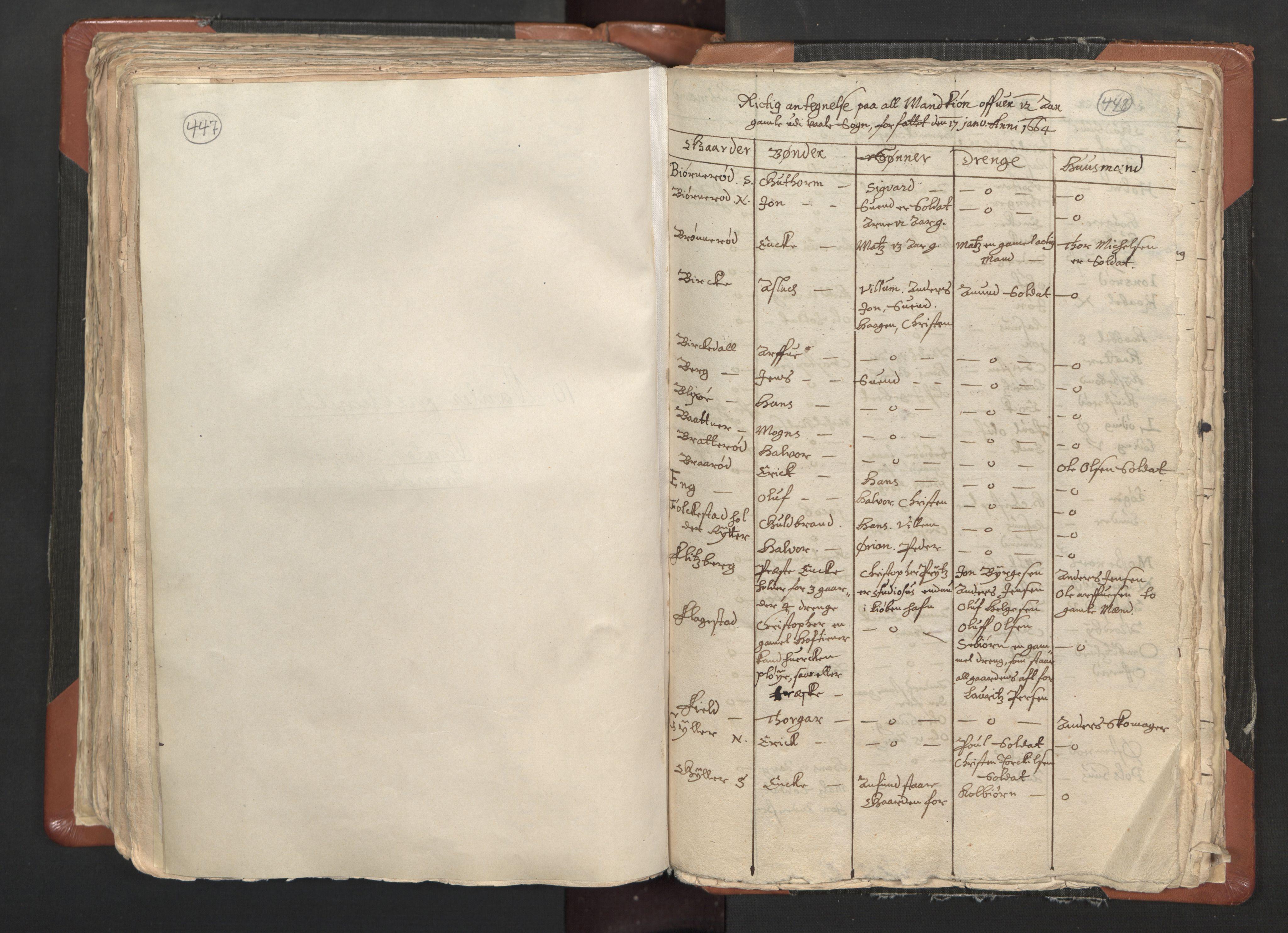 RA, Sogneprestenes manntall 1664-1666, nr. 1: Nedre Borgesyssel prosti, 1664-1666, s. 447-448