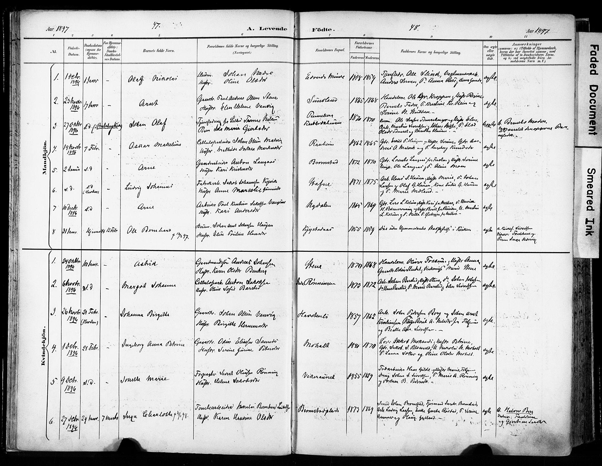 SAT, Ministerialprotokoller, klokkerbøker og fødselsregistre - Sør-Trøndelag, 606/L0301: Ministerialbok nr. 606A16, 1894-1907, s. 47-48