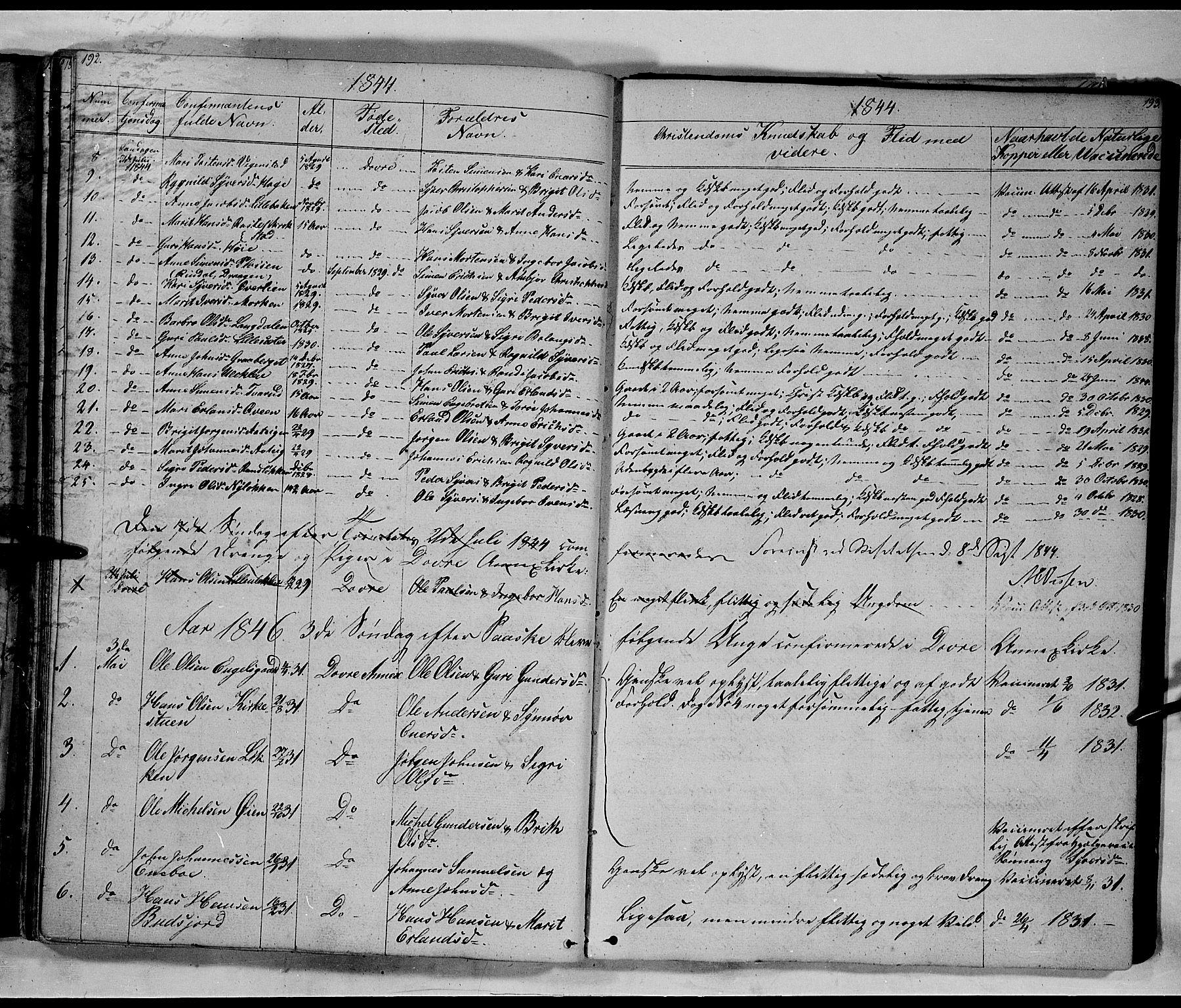 SAH, Lesja prestekontor, Klokkerbok nr. 3, 1842-1862, s. 192-193