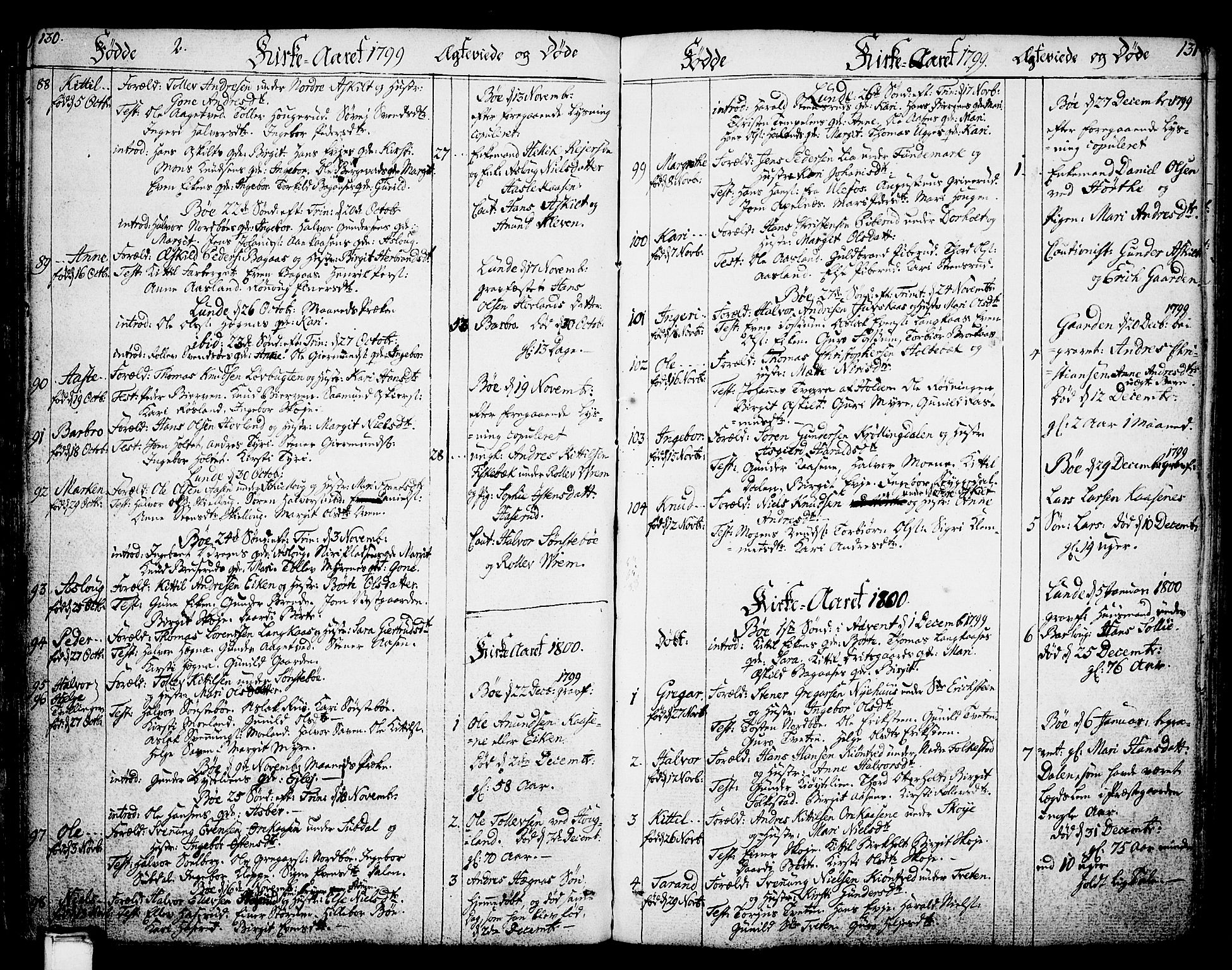 SAKO, Bø kirkebøker, F/Fa/L0005: Ministerialbok nr. 5, 1785-1815, s. 130-131