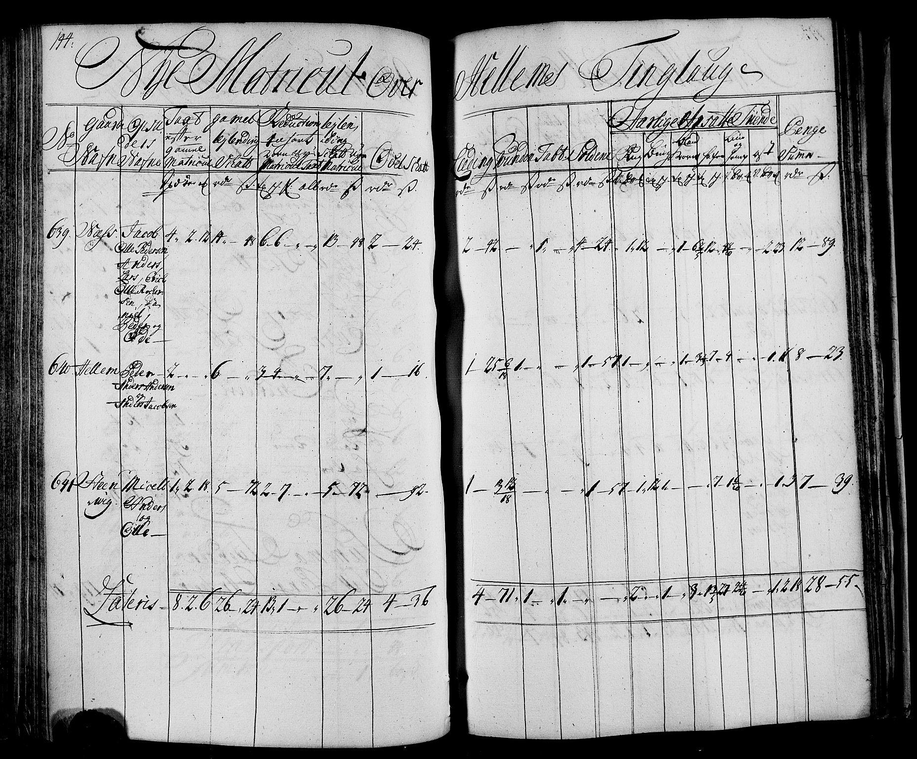 RA, Rentekammeret inntil 1814, Realistisk ordnet avdeling, N/Nb/Nbf/L0163: Fosen matrikkelprotokoll, 1723, s. 144