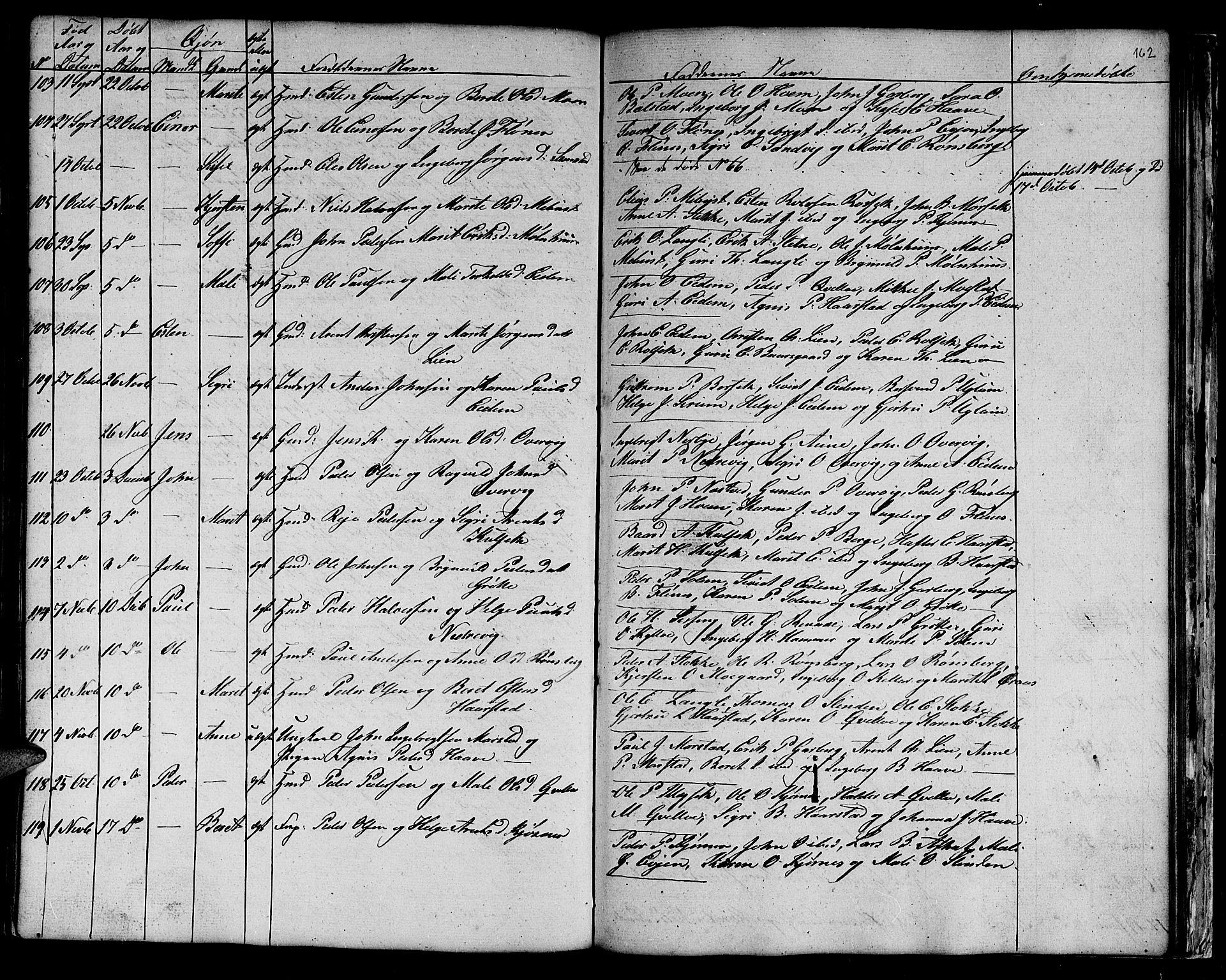SAT, Ministerialprotokoller, klokkerbøker og fødselsregistre - Sør-Trøndelag, 695/L1154: Klokkerbok nr. 695C05, 1842-1858, s. 162