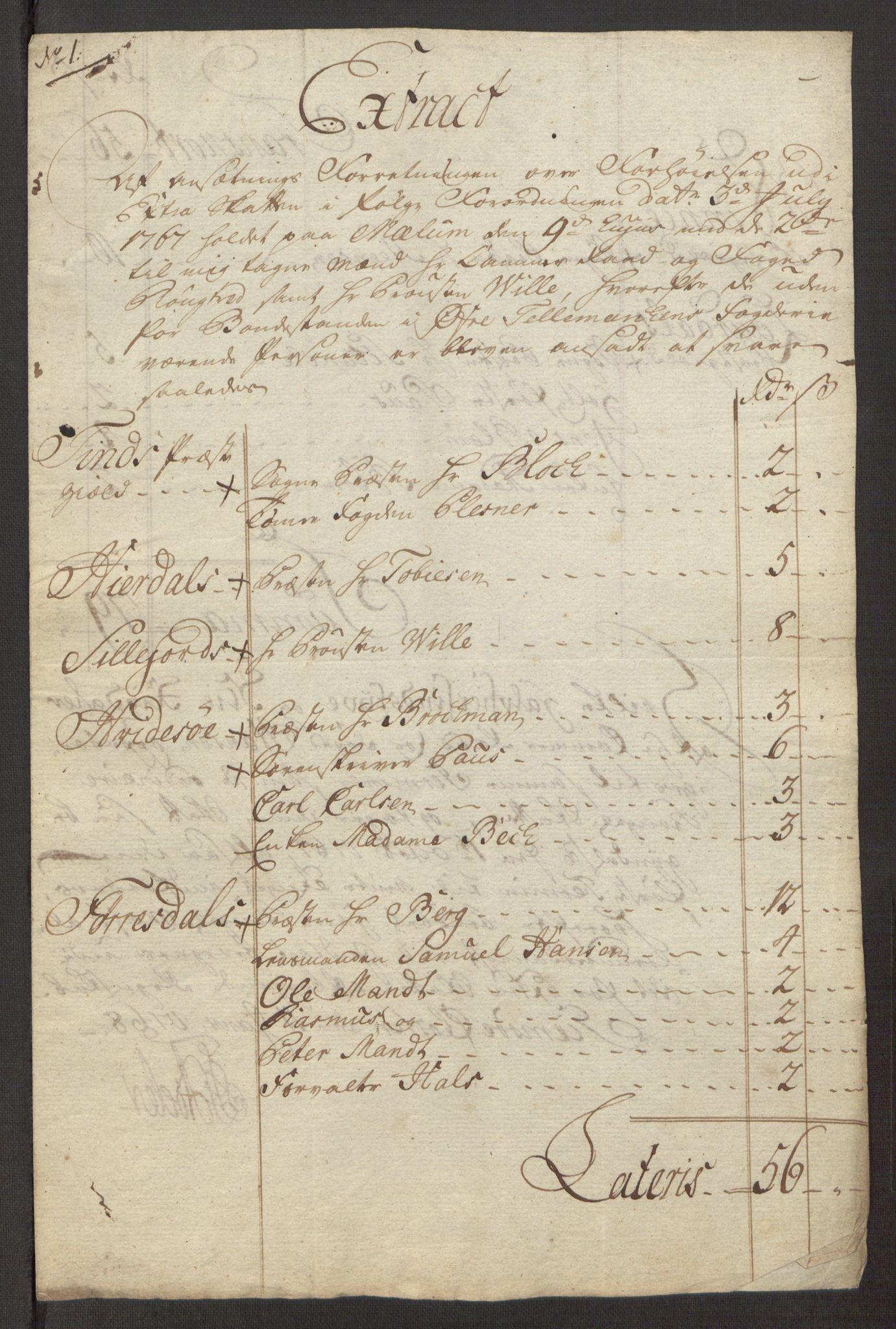 RA, Rentekammeret inntil 1814, Reviderte regnskaper, Fogderegnskap, R38/L2293: Ekstraskatten Øvre Telemark, 1762-1770, s. 132