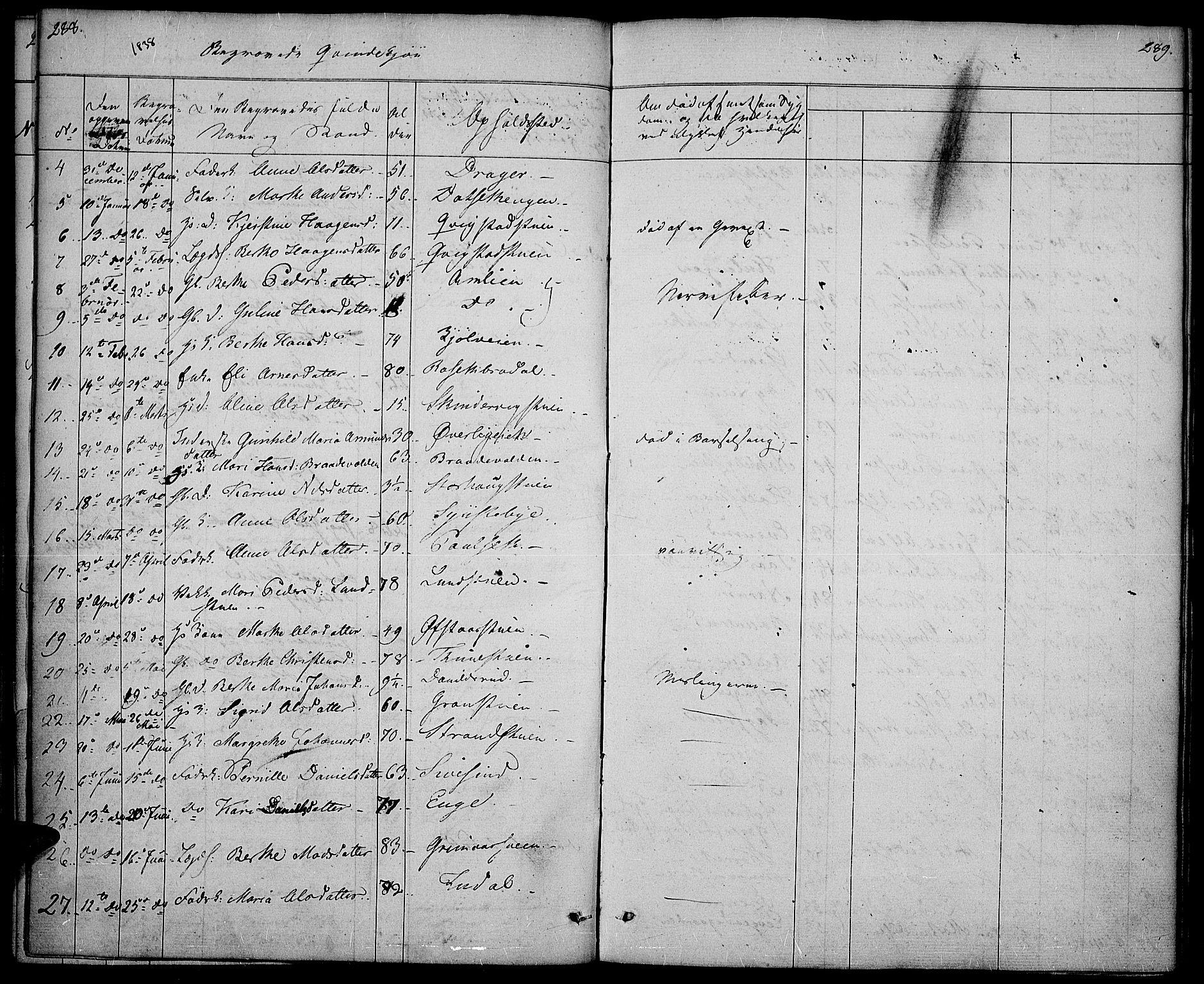 SAH, Vestre Toten prestekontor, Ministerialbok nr. 3, 1836-1843, s. 288-289