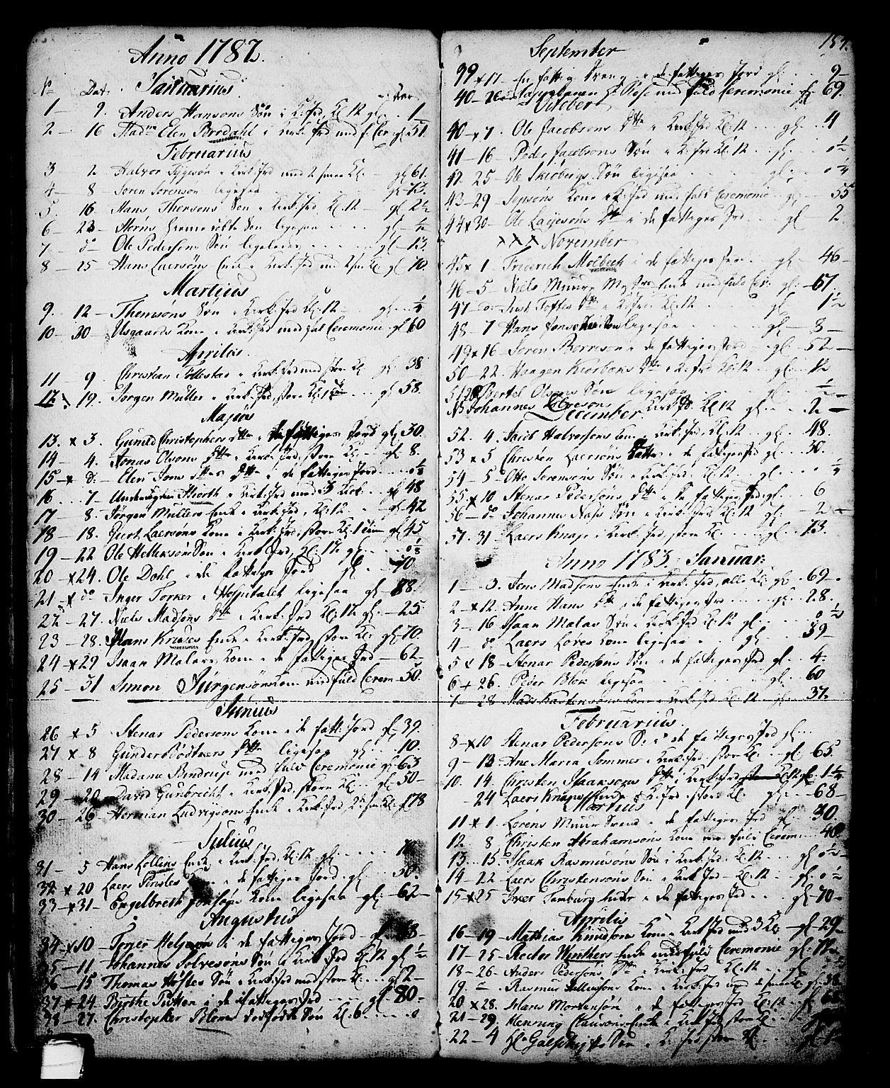 SAKO, Skien kirkebøker, G/Ga/L0001: Klokkerbok nr. 1, 1756-1791, s. 154
