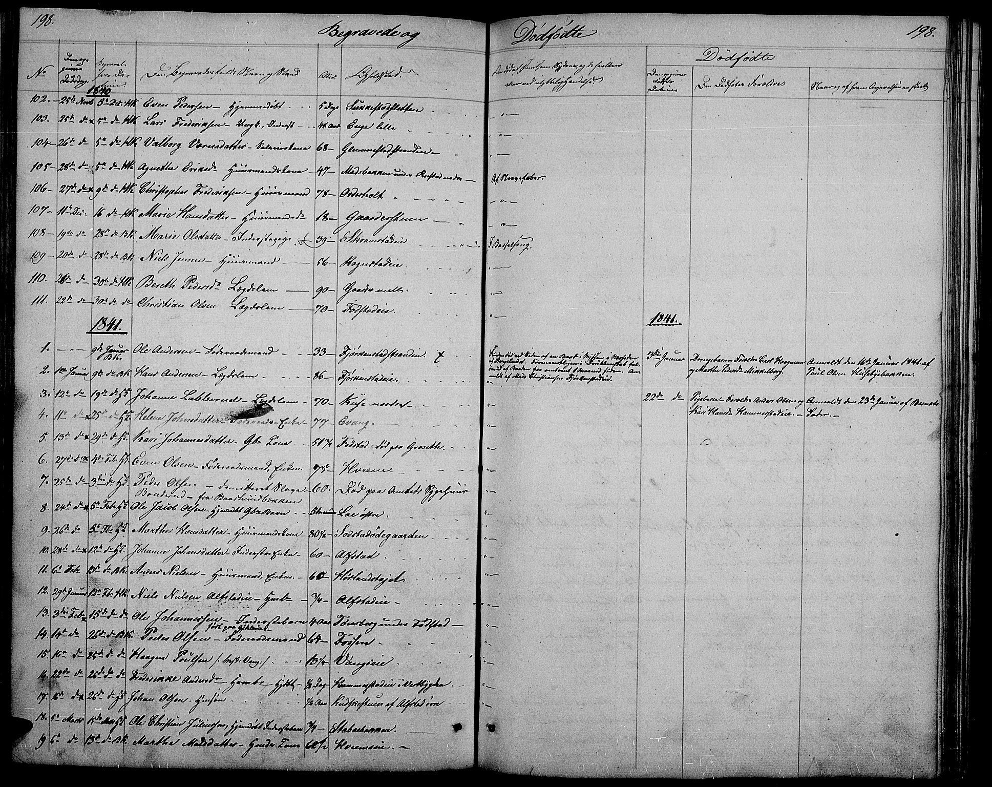 SAH, Østre Toten prestekontor, Klokkerbok nr. 2, 1840-1847, s. 198