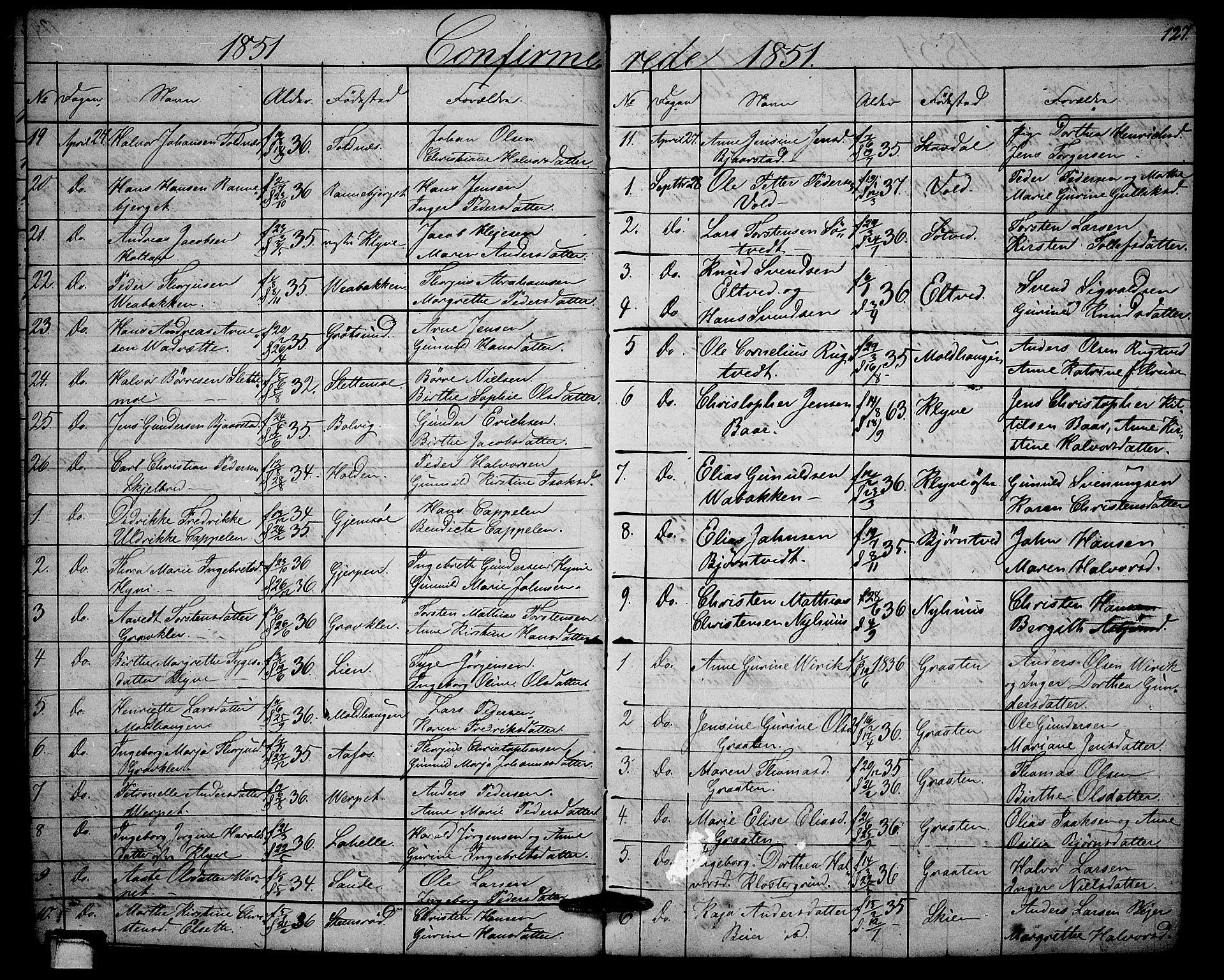 SAKO, Solum kirkebøker, G/Ga/L0003: Klokkerbok nr. I 3, 1848-1859, s. 127