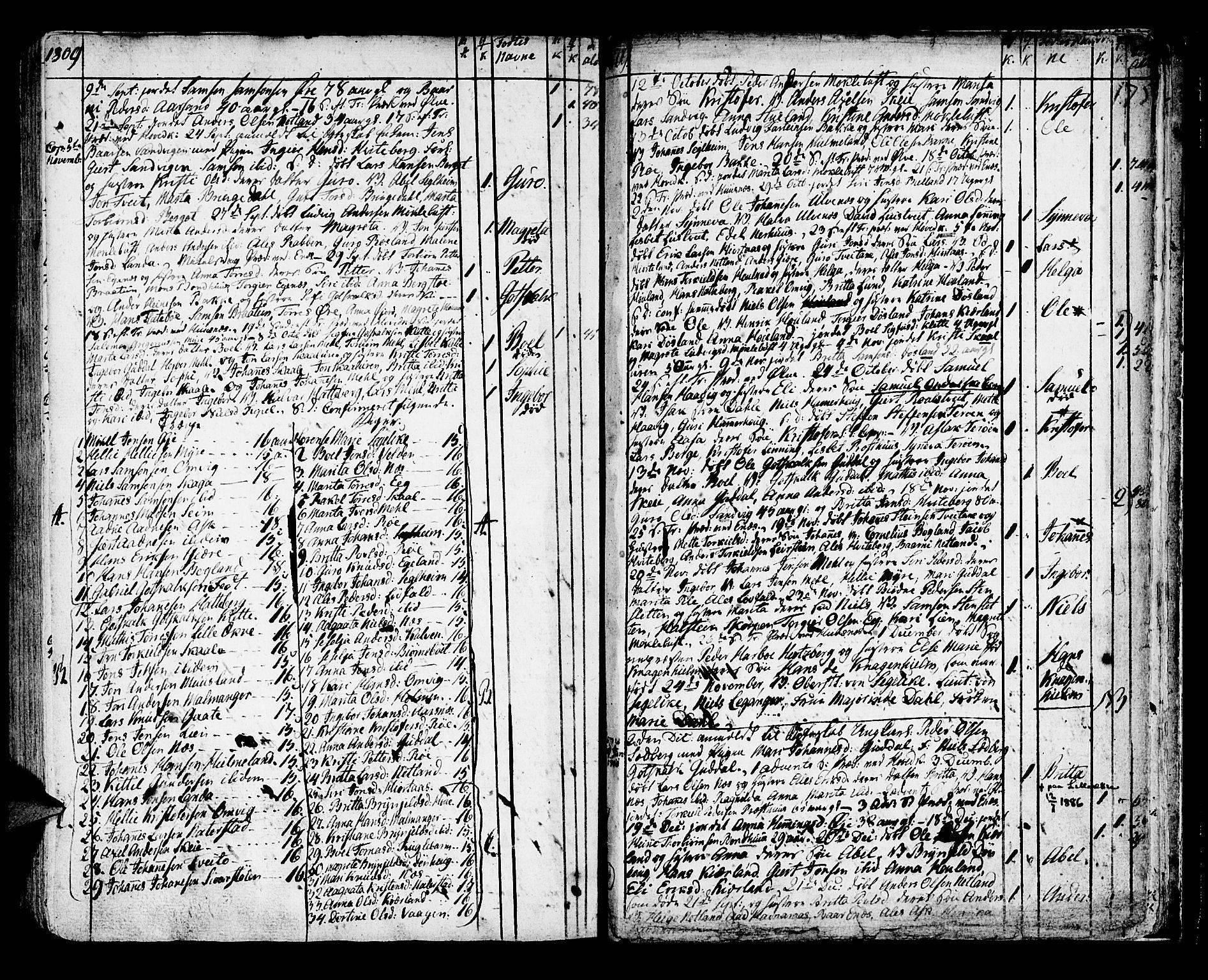 SAB, Kvinnherad Sokneprestembete, H/Haa: Ministerialbok nr. A 4, 1778-1811, s. 175