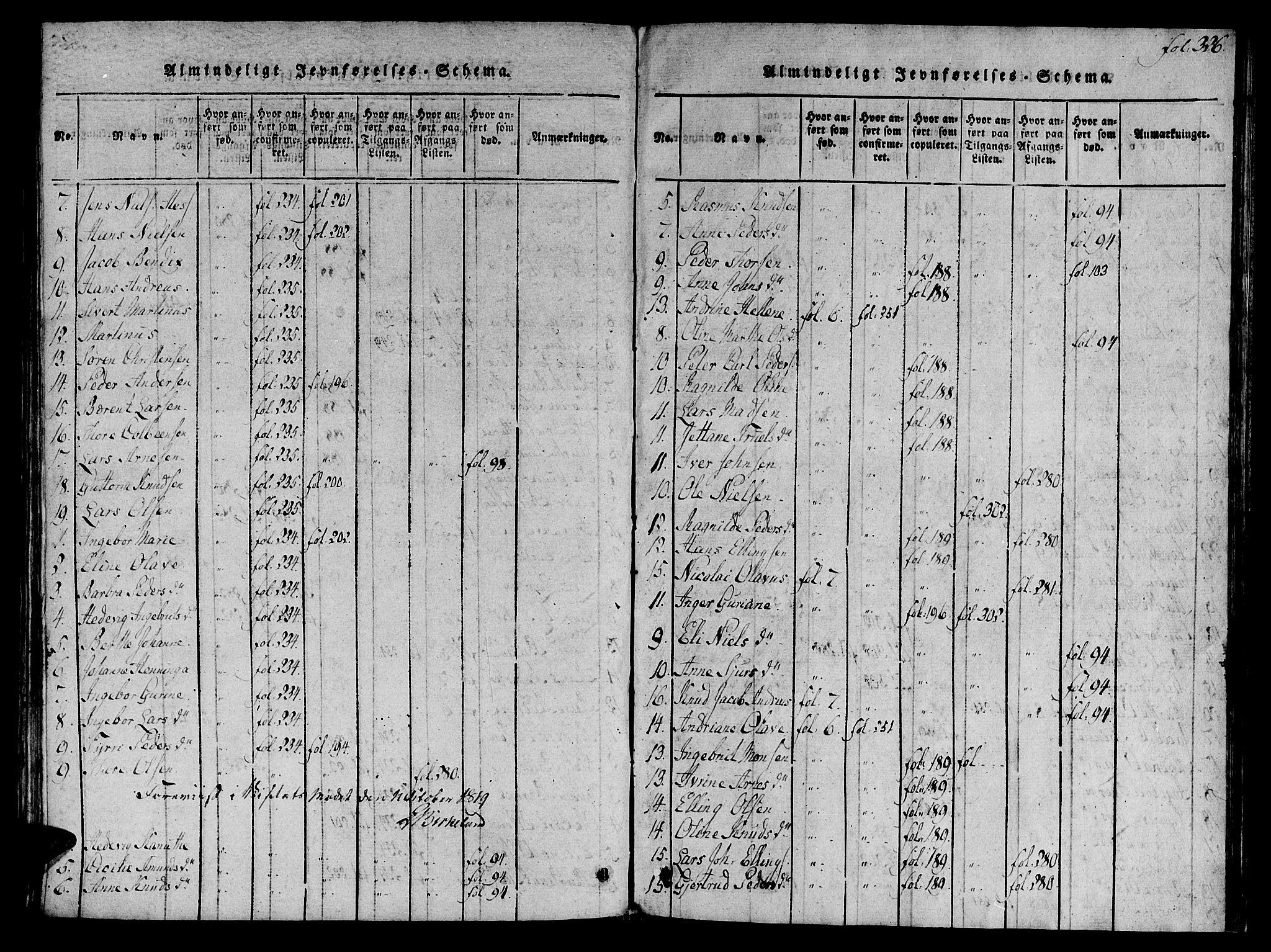 SAT, Ministerialprotokoller, klokkerbøker og fødselsregistre - Møre og Romsdal, 536/L0495: Ministerialbok nr. 536A04, 1818-1847, s. 326