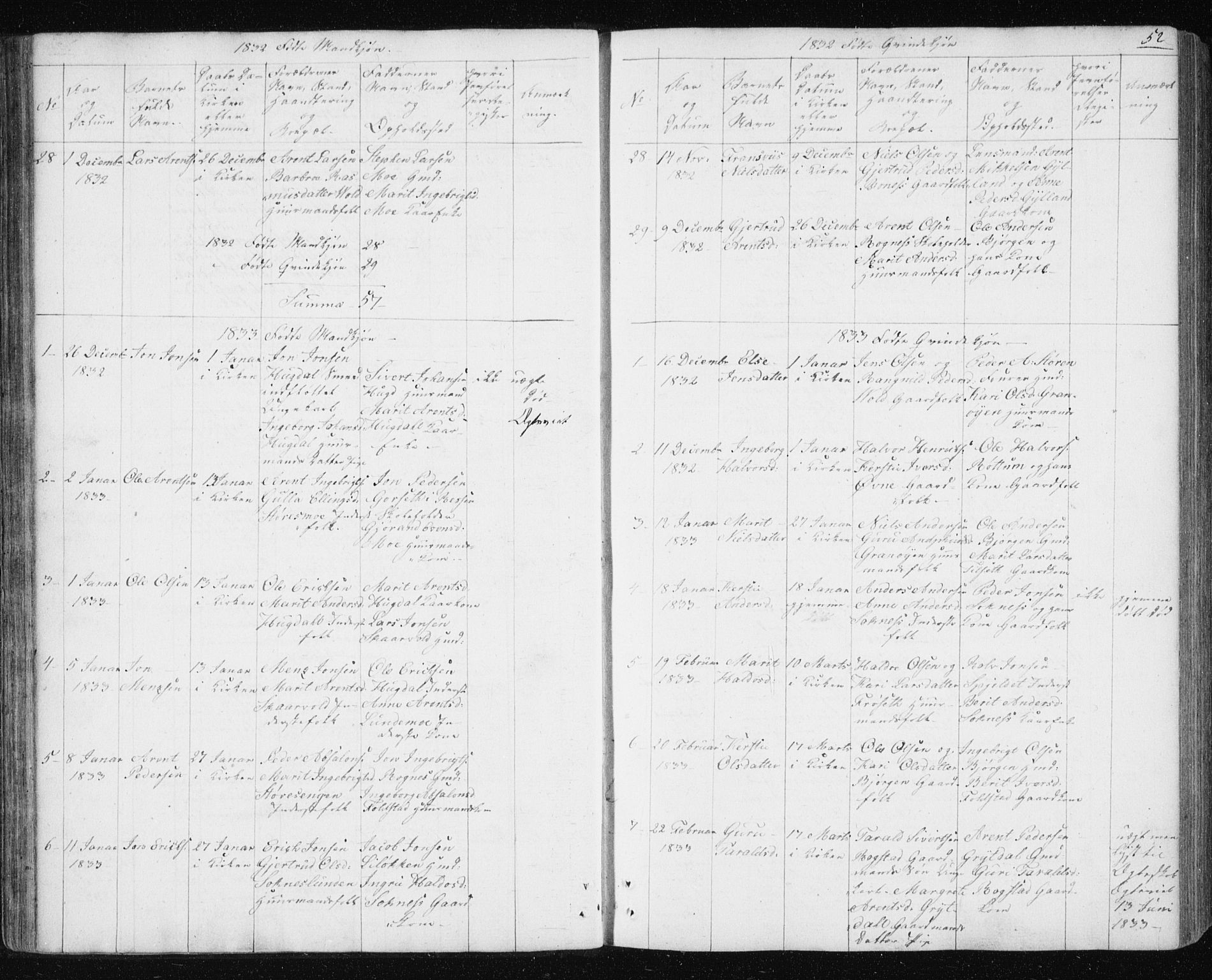 SAT, Ministerialprotokoller, klokkerbøker og fødselsregistre - Sør-Trøndelag, 687/L1017: Klokkerbok nr. 687C01, 1816-1837, s. 52