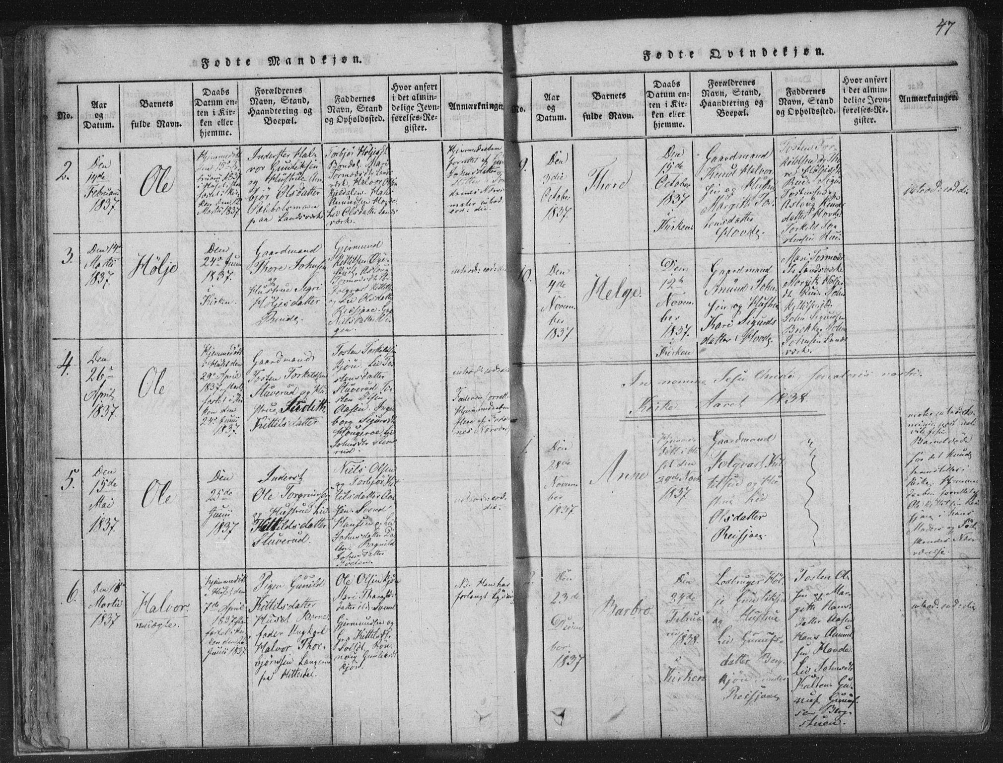 SAKO, Hjartdal kirkebøker, F/Fc/L0001: Ministerialbok nr. III 1, 1815-1843, s. 47
