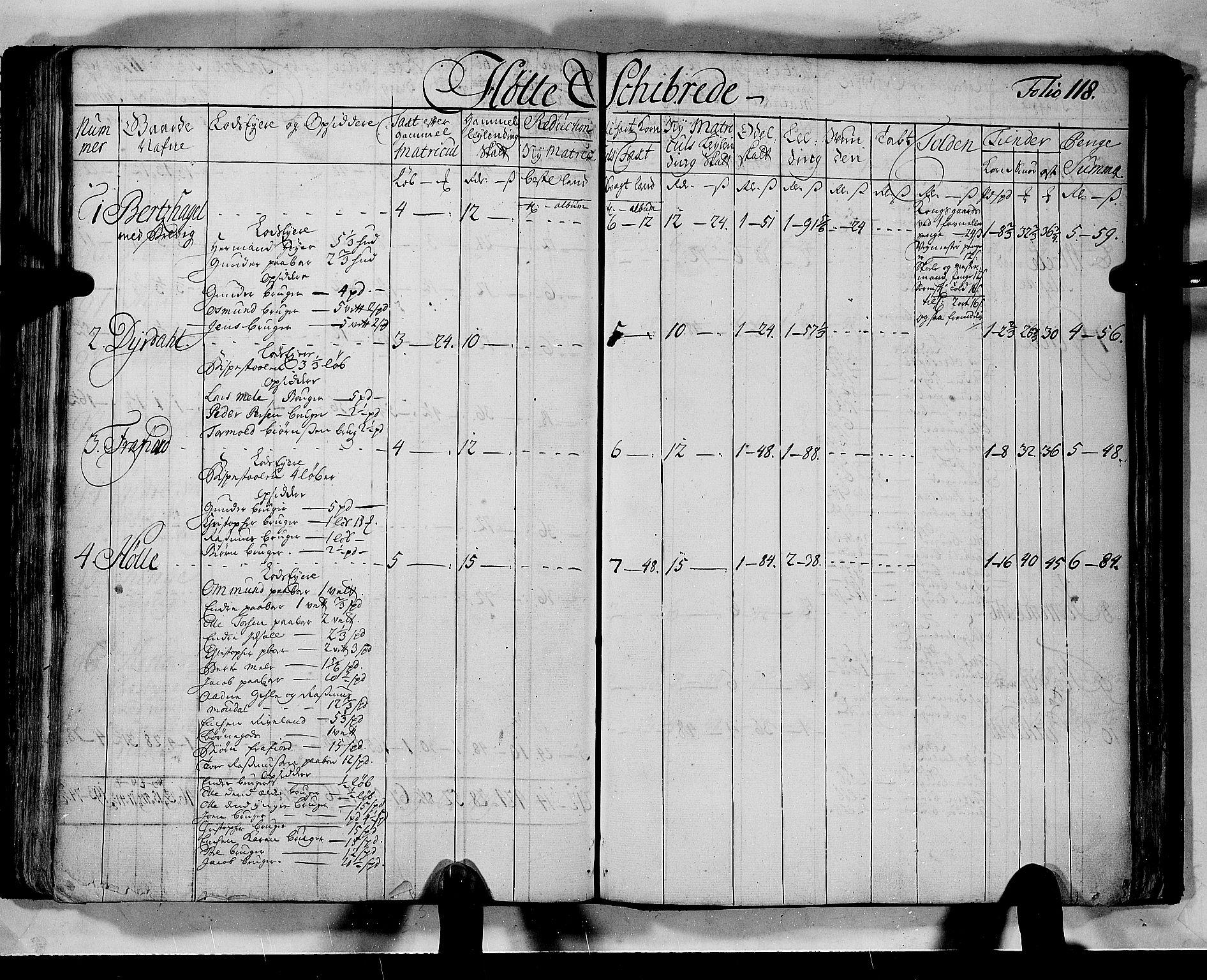 RA, Rentekammeret inntil 1814, Realistisk ordnet avdeling, N/Nb/Nbf/L0133b: Ryfylke matrikkelprotokoll, 1723, s. 117b-118a