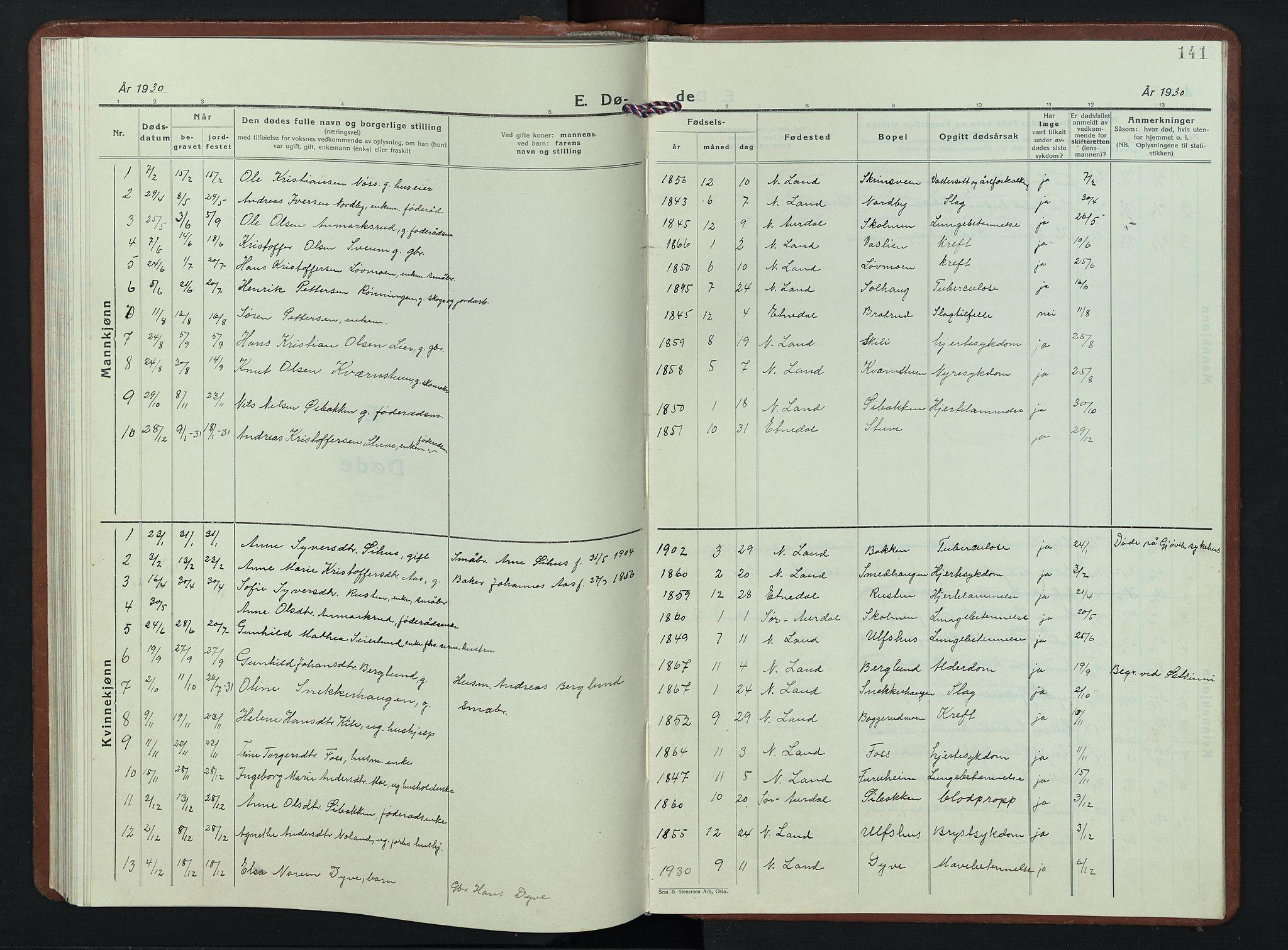 SAH, Nordre Land prestekontor, Klokkerbok nr. 7, 1930-1953, s. 141