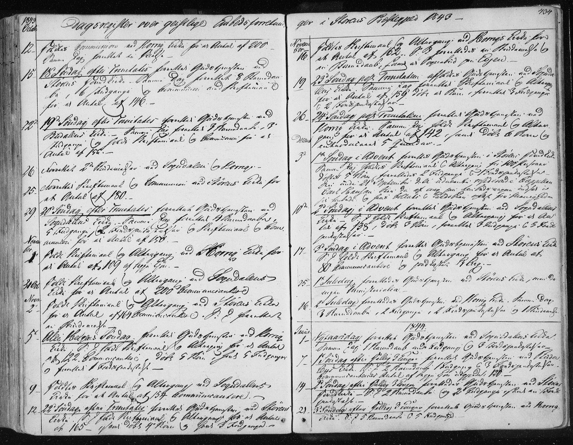 SAT, Ministerialprotokoller, klokkerbøker og fødselsregistre - Sør-Trøndelag, 687/L0997: Ministerialbok nr. 687A05 /1, 1843-1848, s. 434