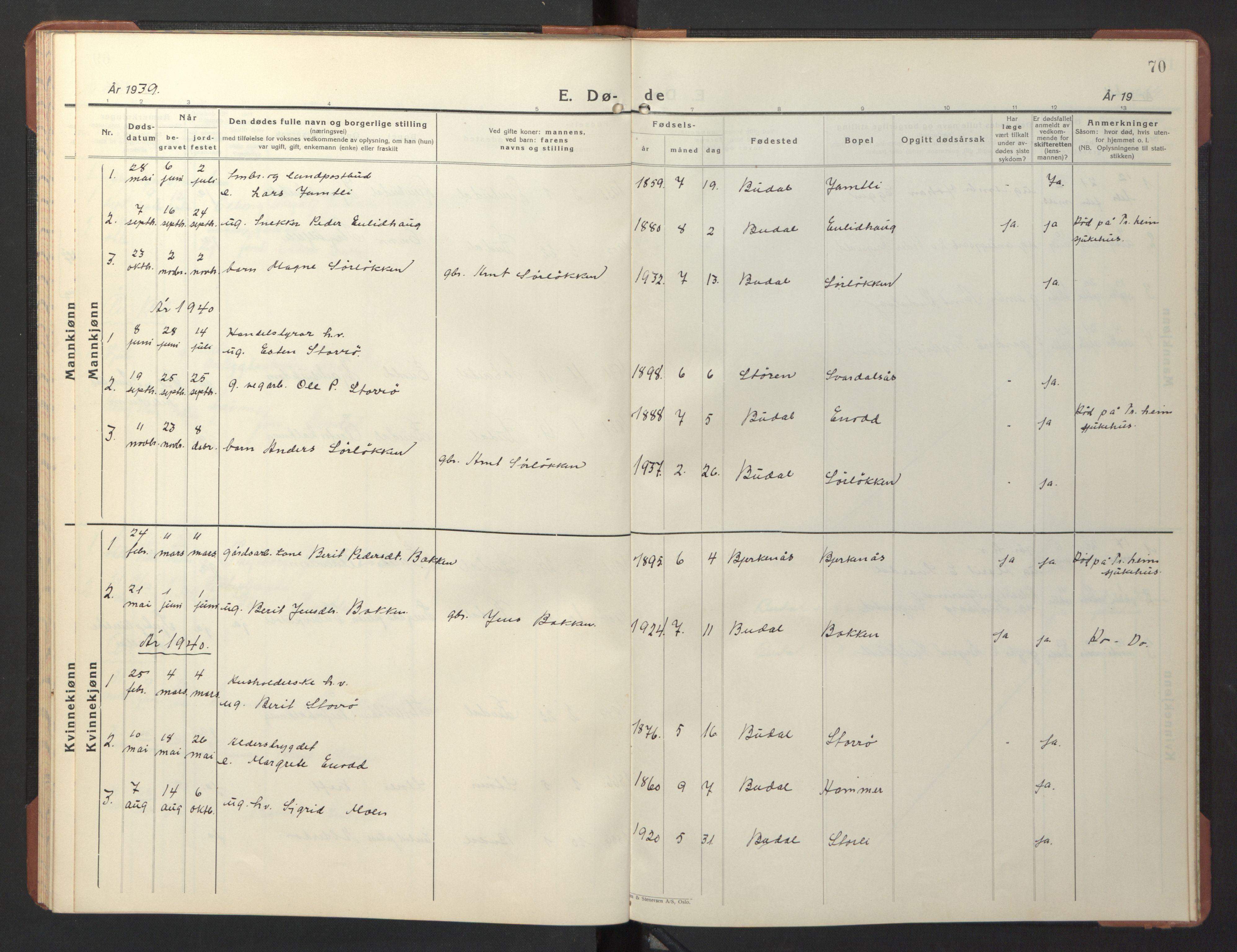 SAT, Ministerialprotokoller, klokkerbøker og fødselsregistre - Sør-Trøndelag, 690/L1053: Klokkerbok nr. 690C03, 1930-1947, s. 70