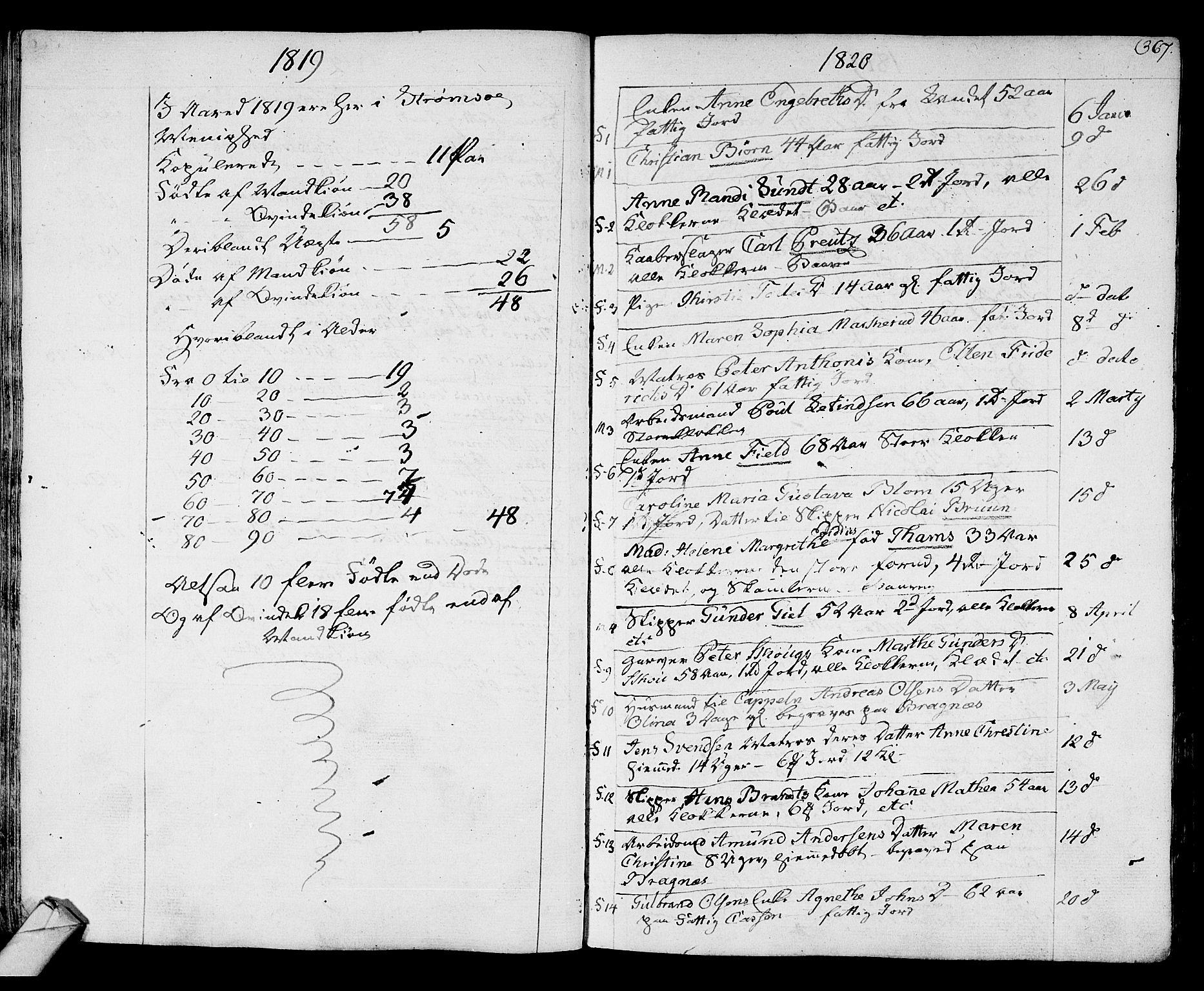 SAKO, Strømsø kirkebøker, F/Fa/L0010: Ministerialbok nr. I 10, 1792-1822, s. 367