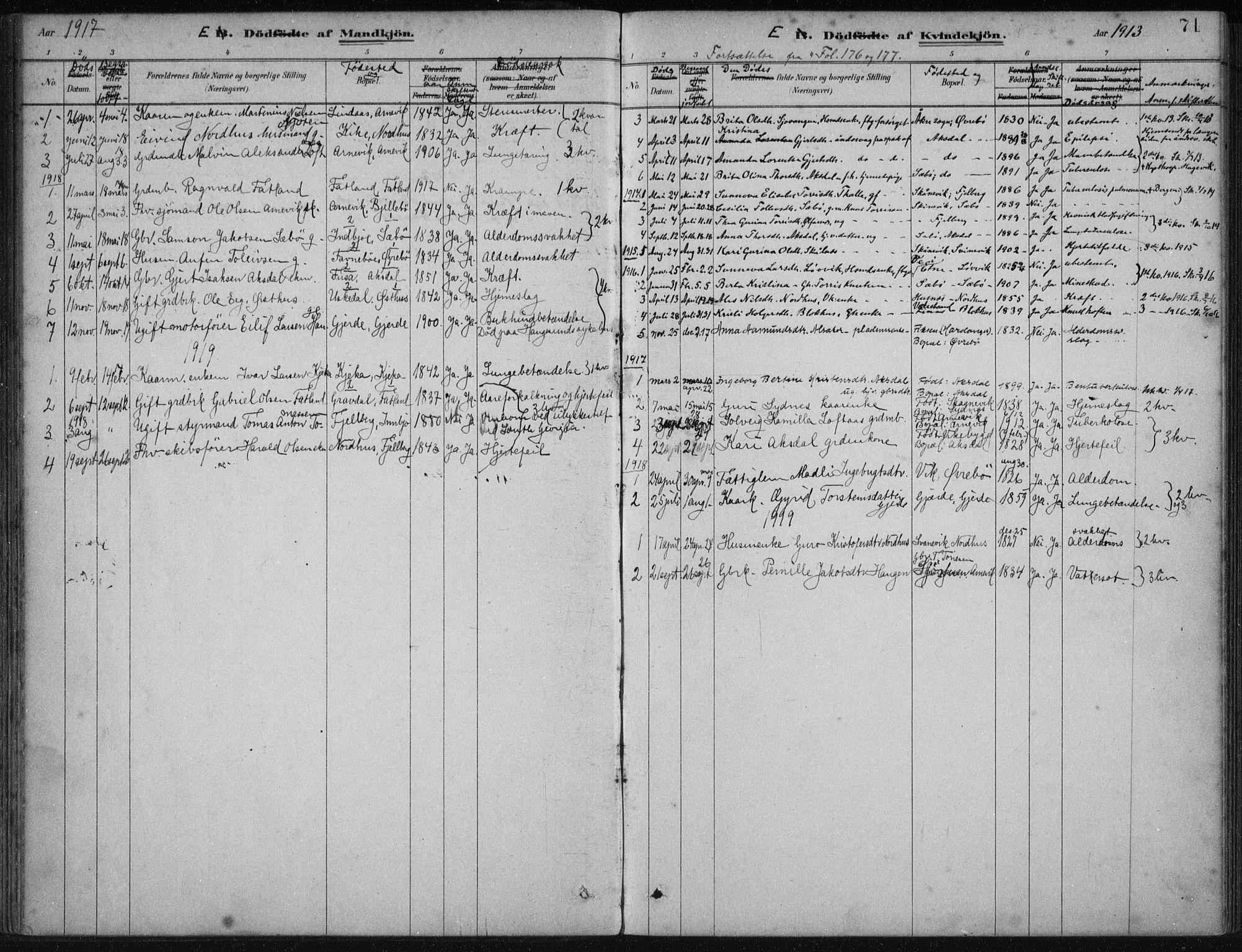 SAB, Fjelberg Sokneprestembete, H/Haa: Ministerialbok nr. B  1, 1879-1919, s. 71