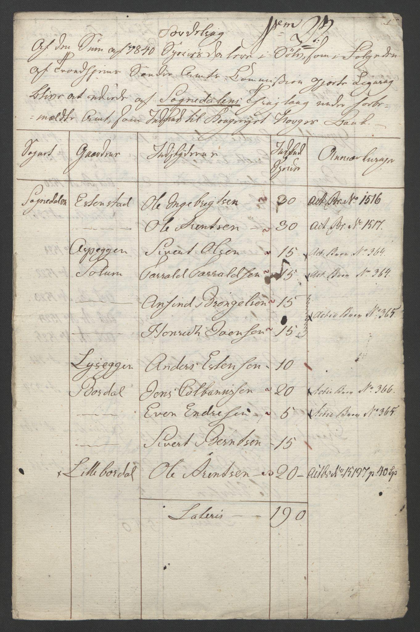NOBA, Norges Bank/Sølvskatten 1816*, 1816-1821, s. 108