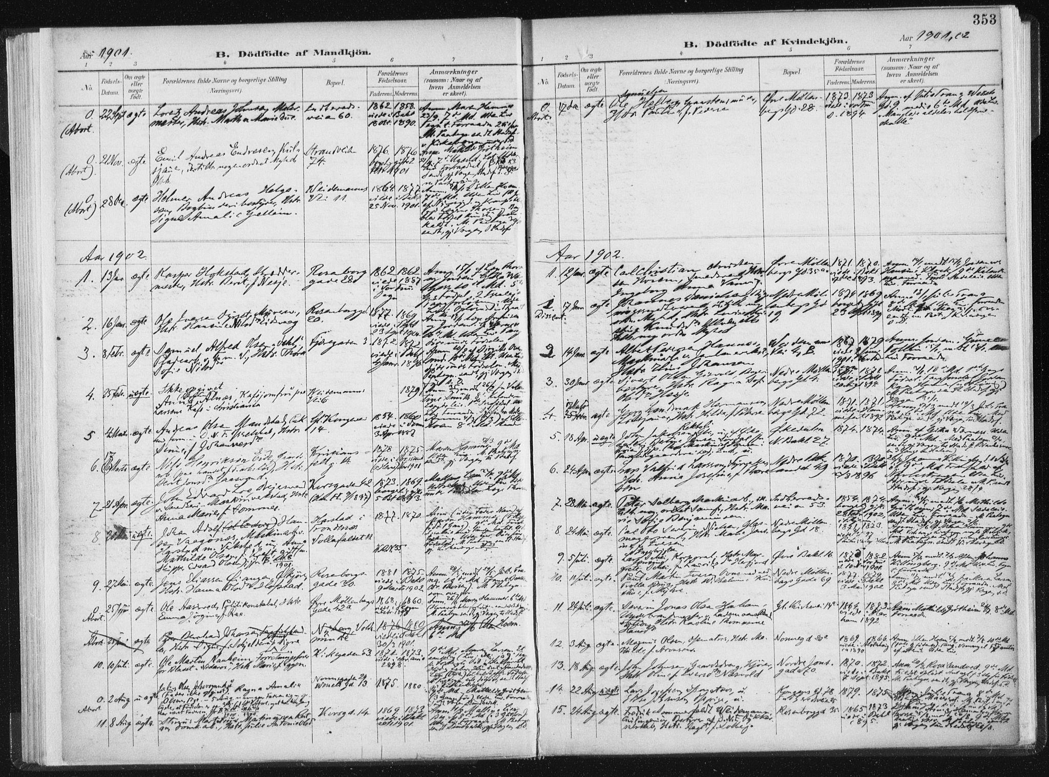 SAT, Ministerialprotokoller, klokkerbøker og fødselsregistre - Sør-Trøndelag, 604/L0200: Ministerialbok nr. 604A20II, 1901-1908, s. 353
