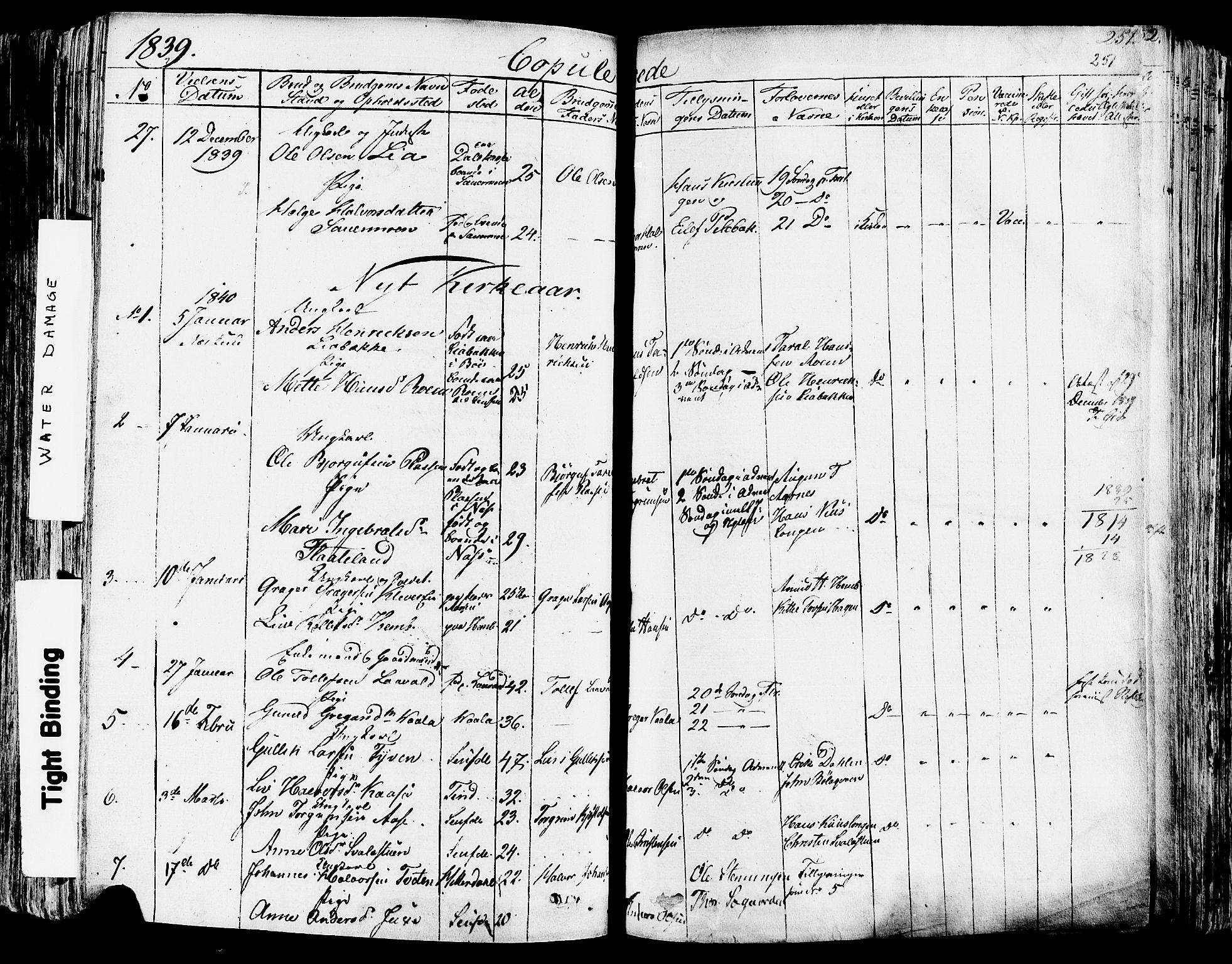 SAKO, Sauherad kirkebøker, F/Fa/L0006: Ministerialbok nr. I 6, 1827-1850, s. 251