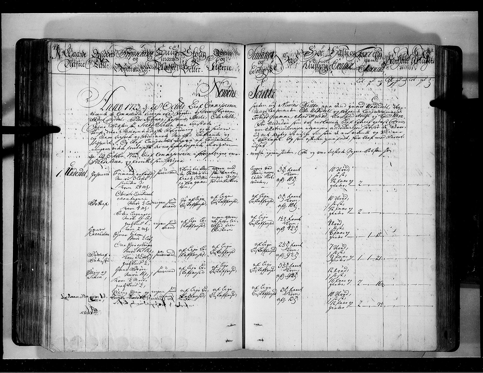 RA, Rentekammeret inntil 1814, Realistisk ordnet avdeling, N/Nb/Nbf/L0143: Ytre og Indre Sogn eksaminasjonsprotokoll, 1723, s. 47-48