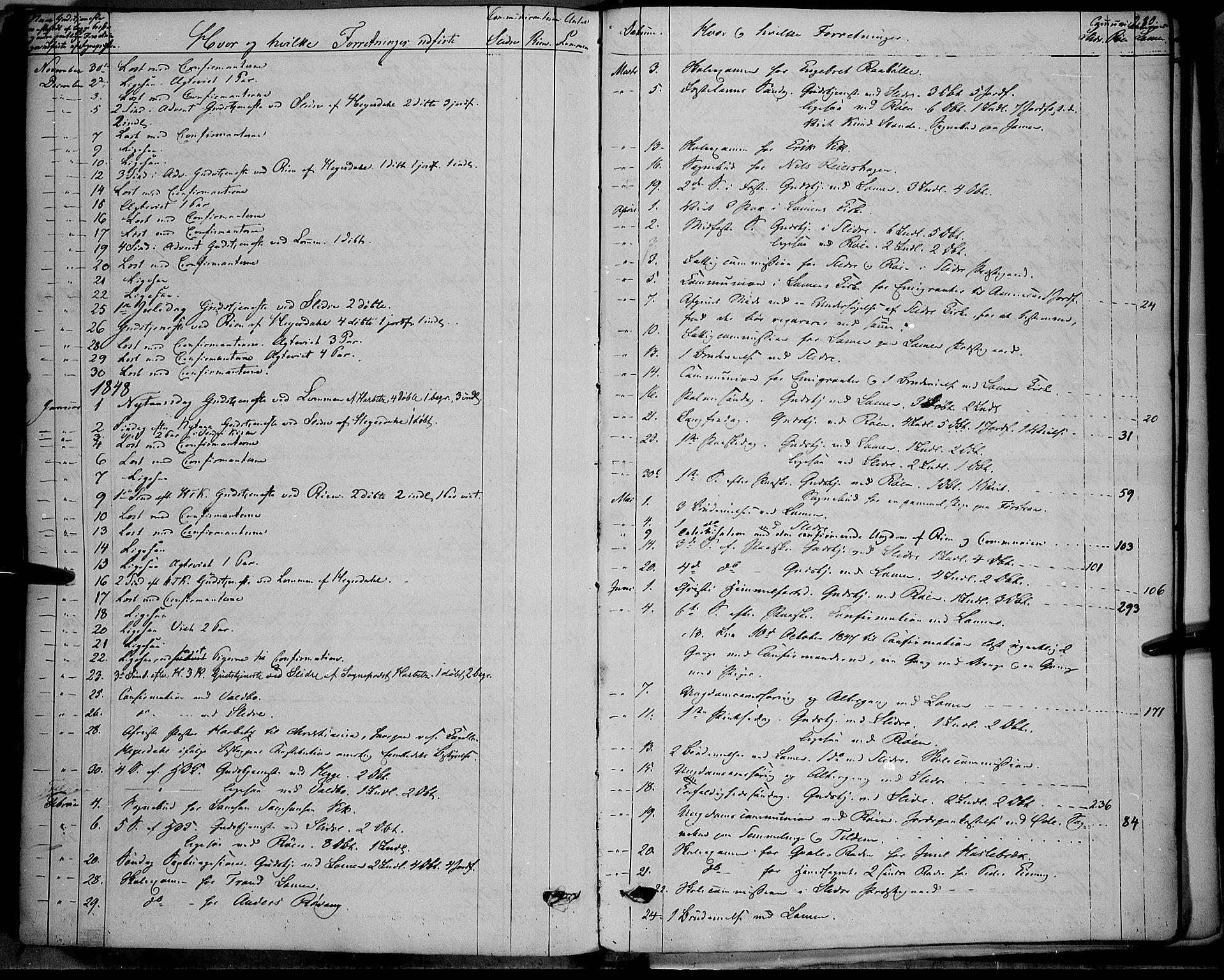 SAH, Vestre Slidre prestekontor, Ministerialbok nr. 1, 1844-1855, s. 280