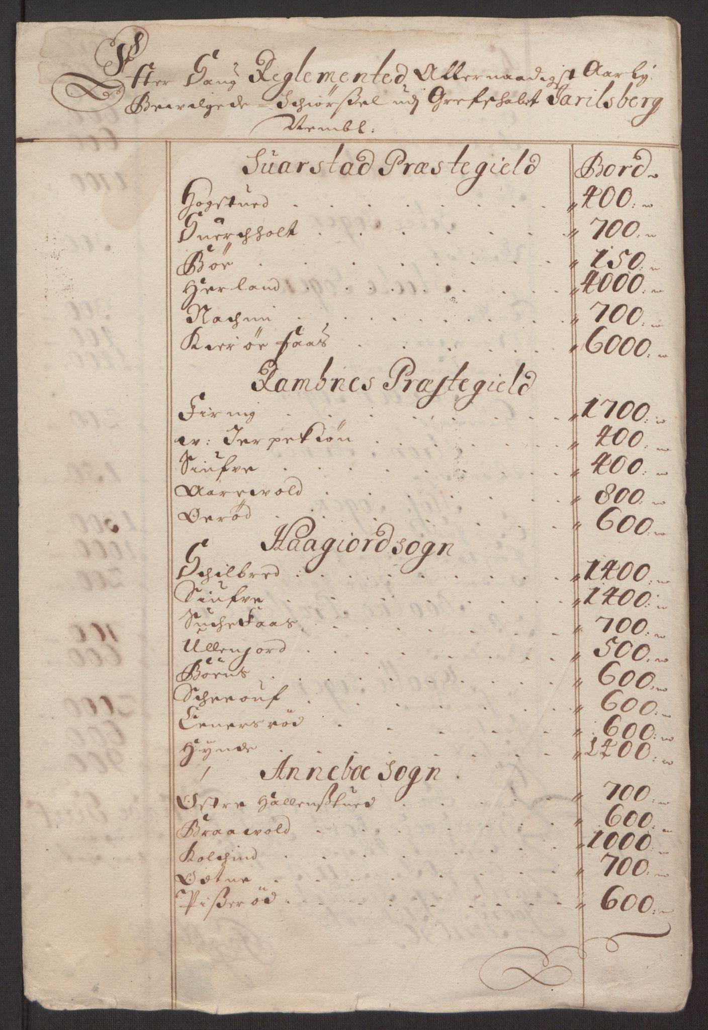 RA, Rentekammeret inntil 1814, Reviderte regnskaper, Fogderegnskap, R32/L1867: Fogderegnskap Jarlsberg grevskap, 1694-1696, s. 272
