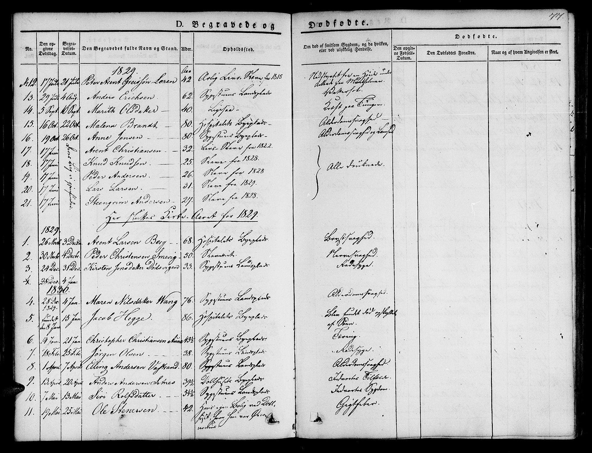SAT, Ministerialprotokoller, klokkerbøker og fødselsregistre - Sør-Trøndelag, 623/L0468: Ministerialbok nr. 623A02, 1826-1867, s. 77