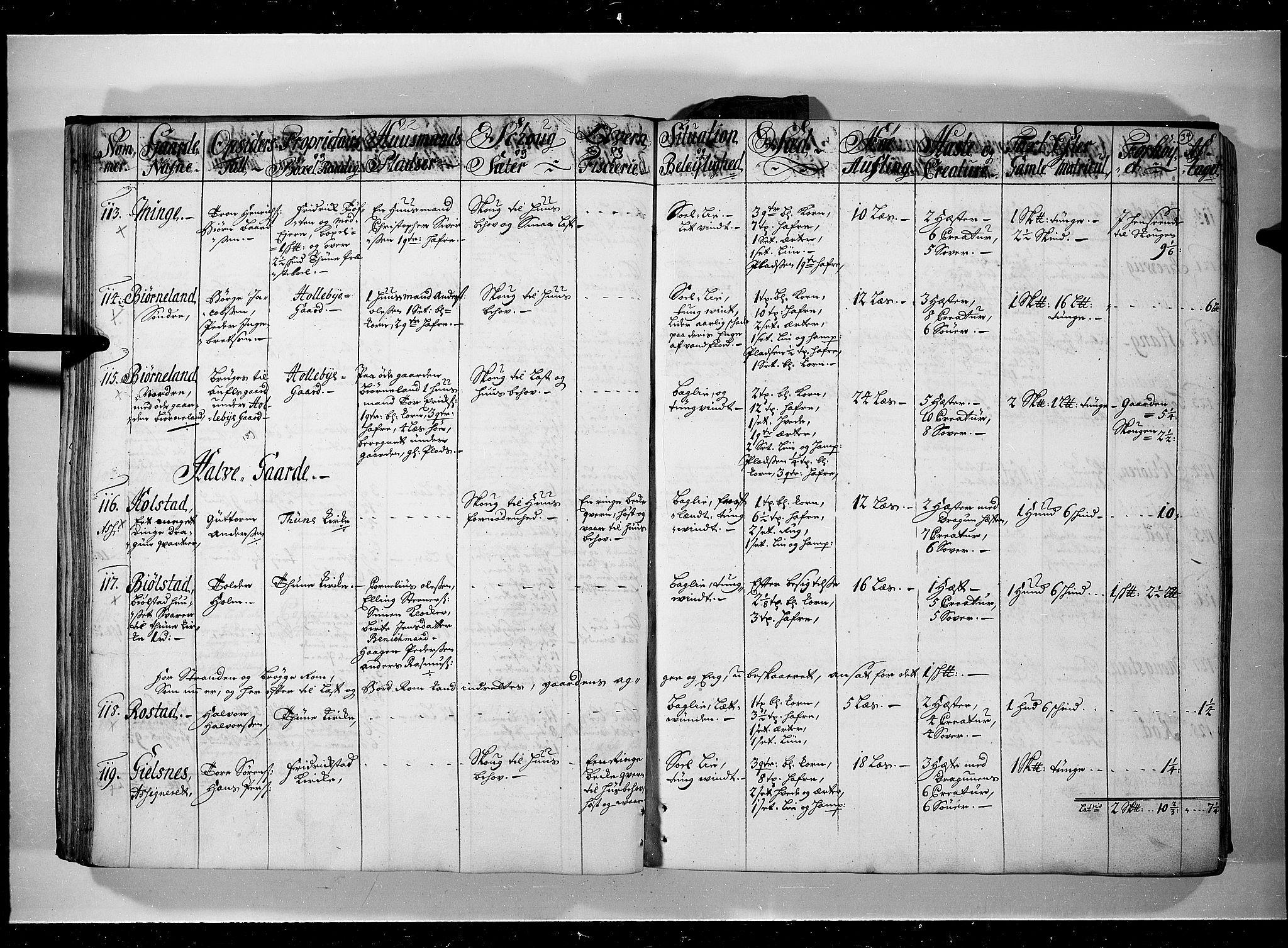 RA, Rentekammeret inntil 1814, Realistisk ordnet avdeling, N/Nb/Nbf/L0095: Moss, Onsøy, Tune og Veme eksaminasjonsprotokoll, 1723, s. 33b-34a