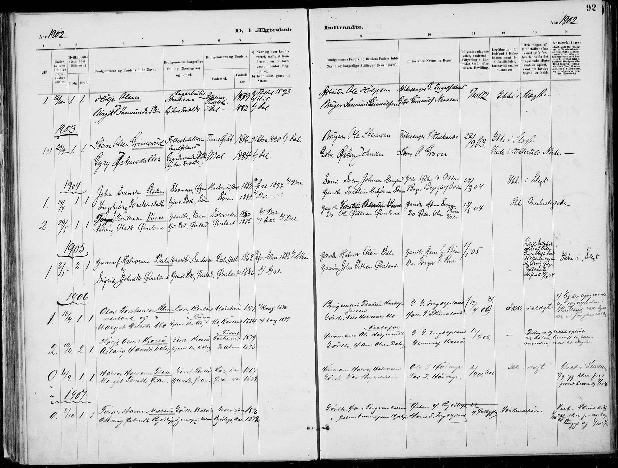 SAKO, Rjukan kirkebøker, F/Fa/L0001: Ministerialbok nr. 1, 1878-1912, s. 92
