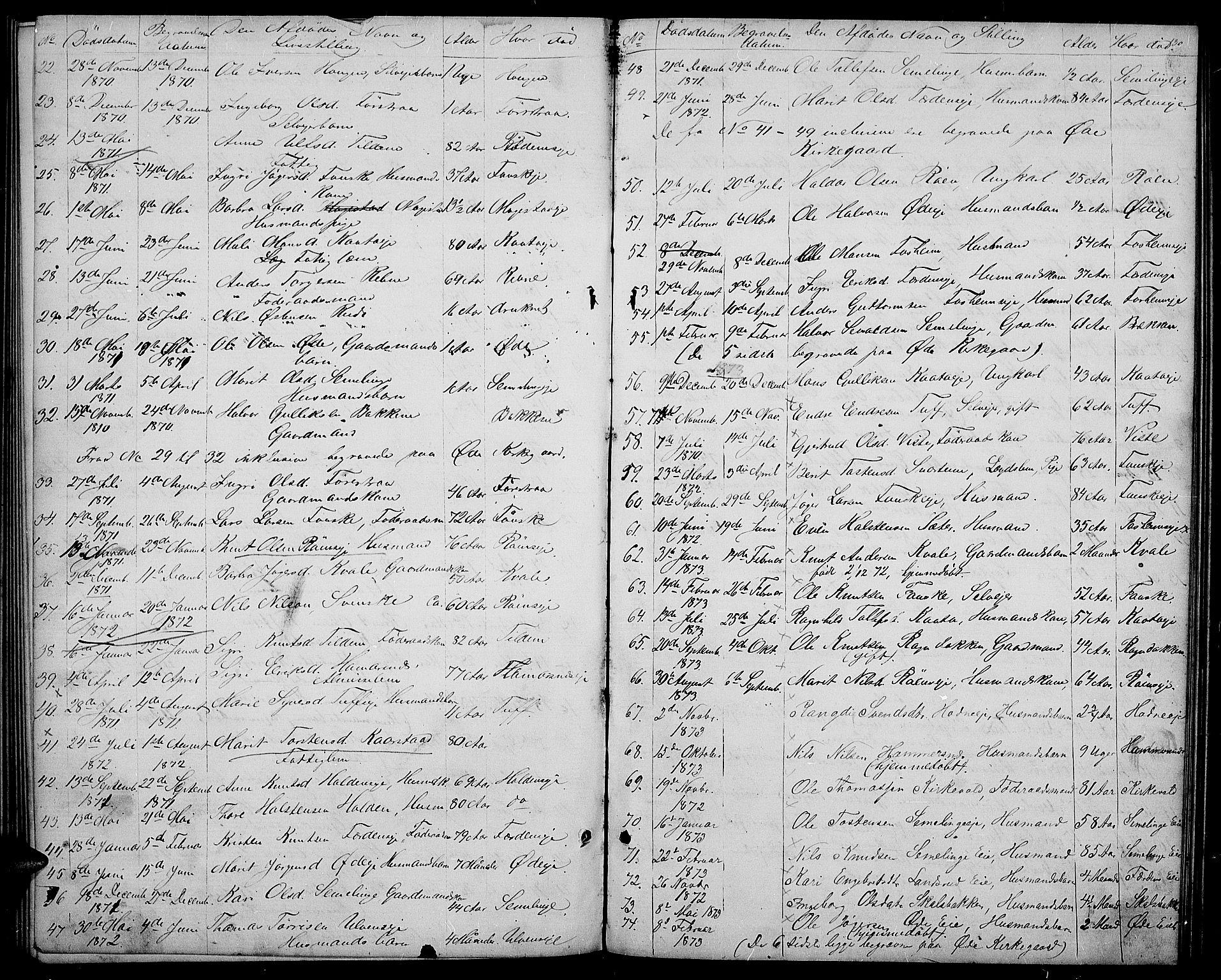 SAH, Vestre Slidre prestekontor, Klokkerbok nr. 3, 1869-1882, s. 130