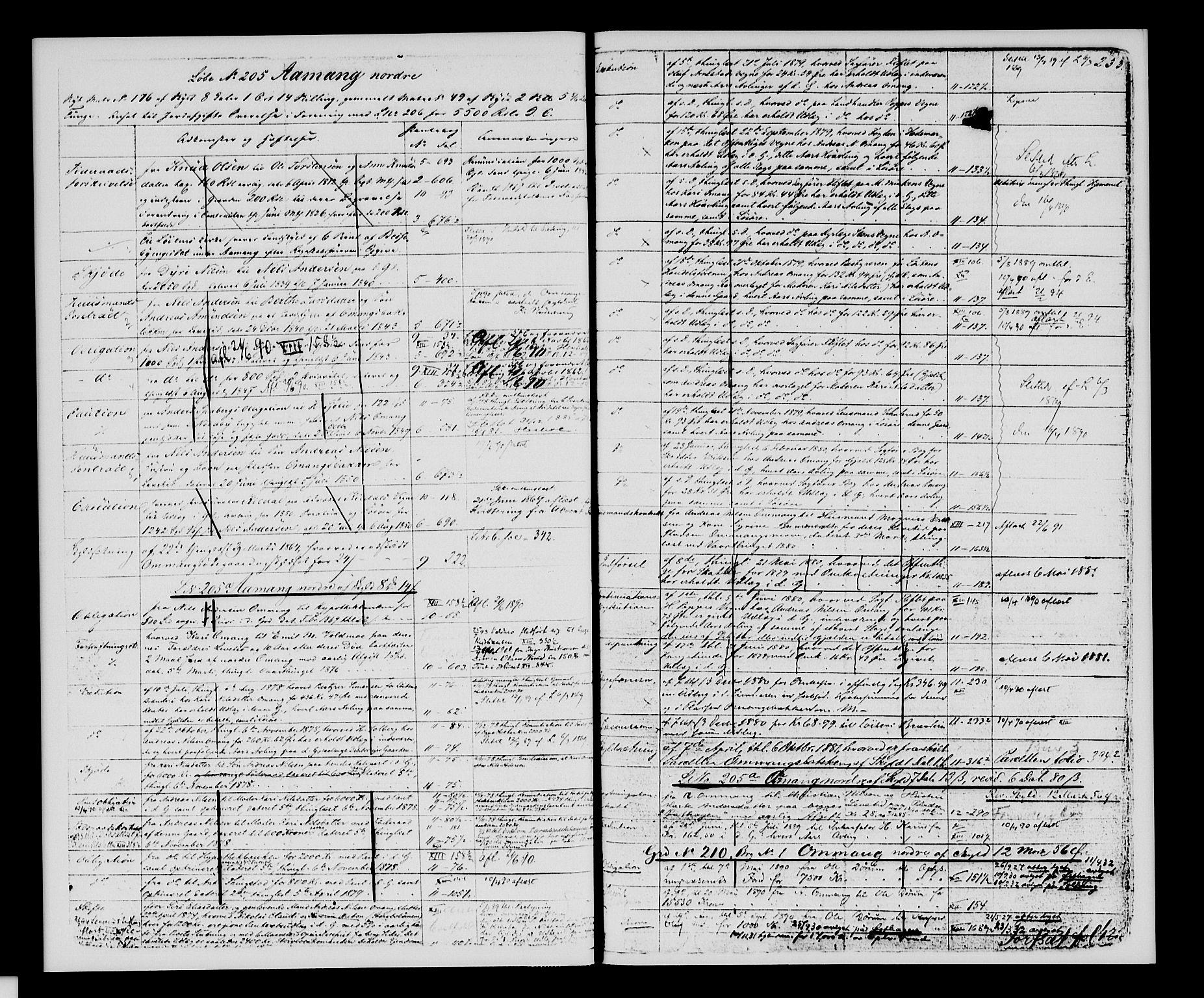 SAH, Sør-Hedmark sorenskriveri, H/Ha/Hac/Hacc/L0001: Panteregister nr. 3.1, 1855-1943, s. 233