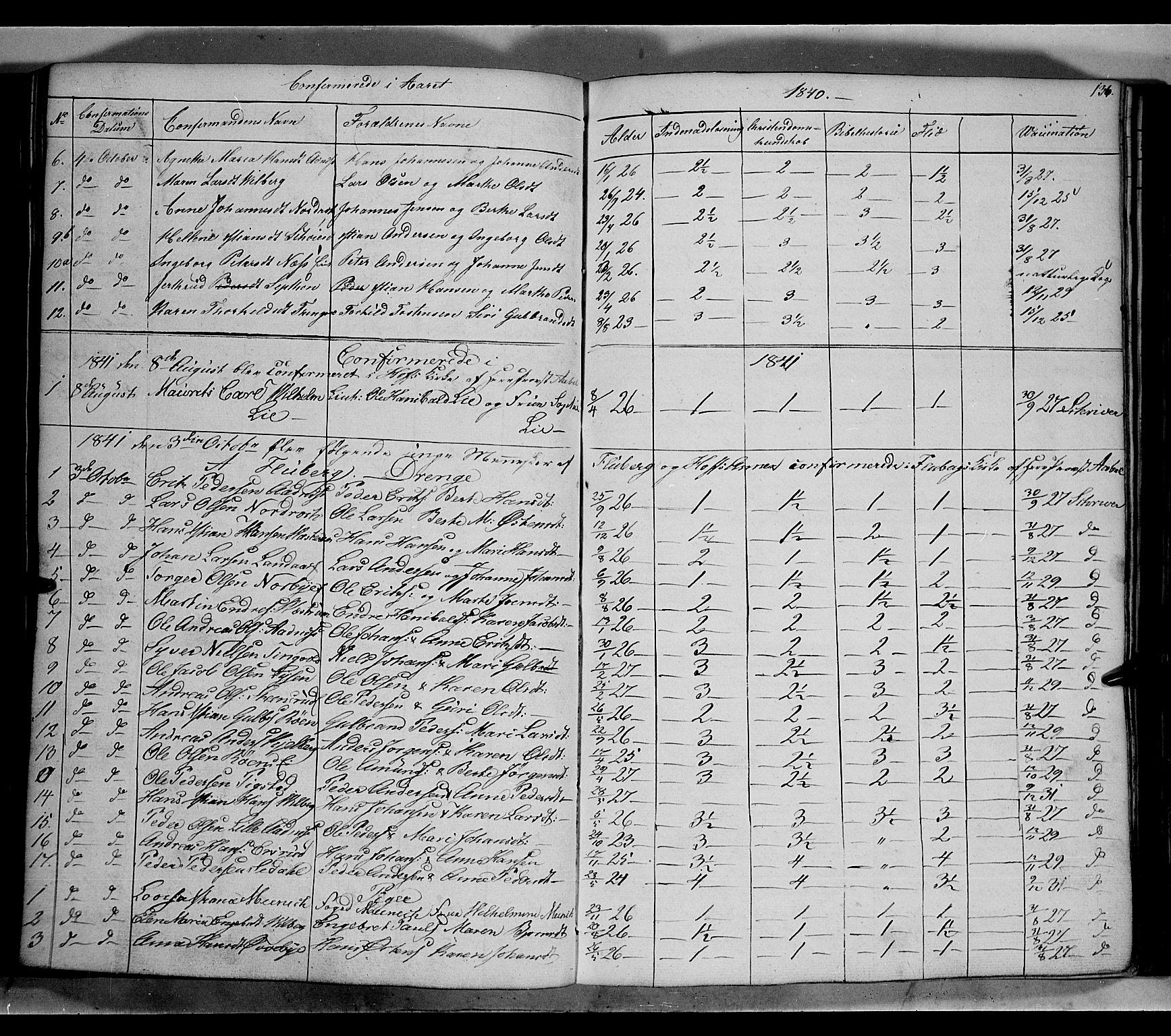 SAH, Land prestekontor, Klokkerbok nr. 2, 1833-1849, s. 136