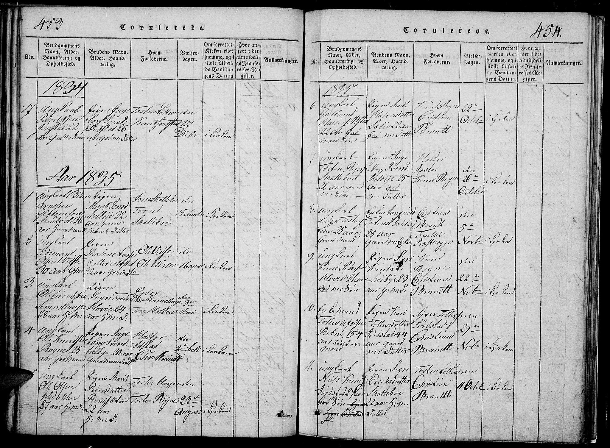 SAH, Slidre prestekontor, Klokkerbok nr. 2, 1814-1839, s. 453-454