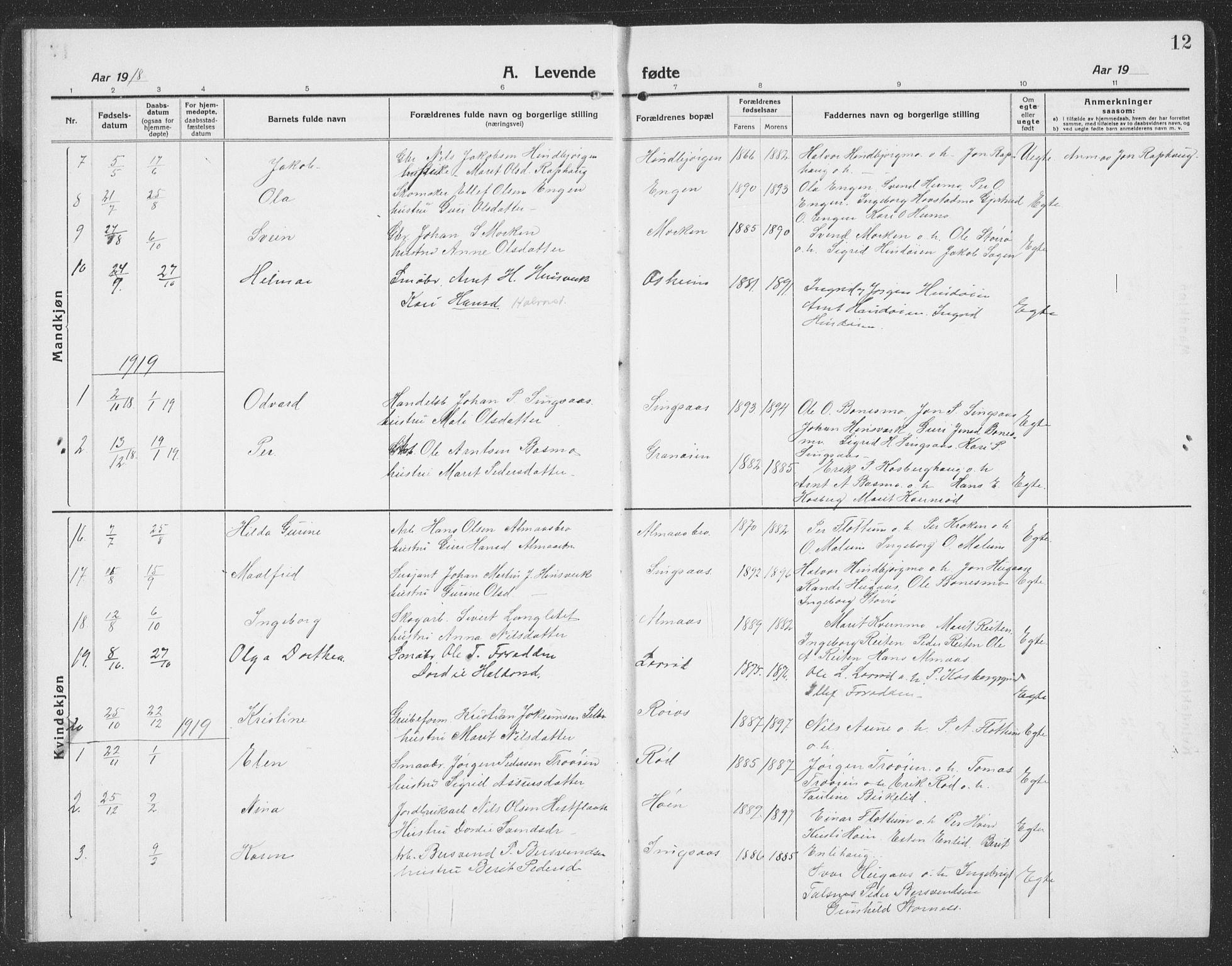 SAT, Ministerialprotokoller, klokkerbøker og fødselsregistre - Sør-Trøndelag, 688/L1030: Klokkerbok nr. 688C05, 1916-1939, s. 12