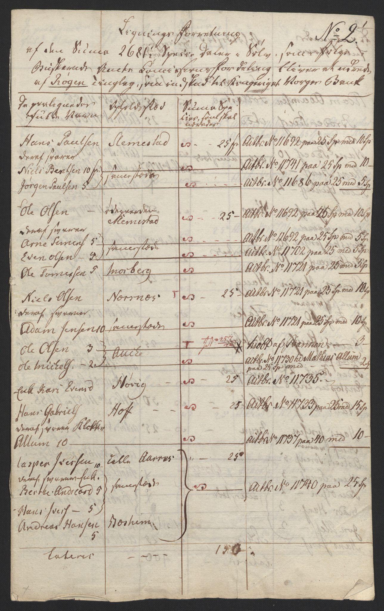 NOBA, Norges Bank/Sølvskatten 1816*, 1816-1822, s. 11