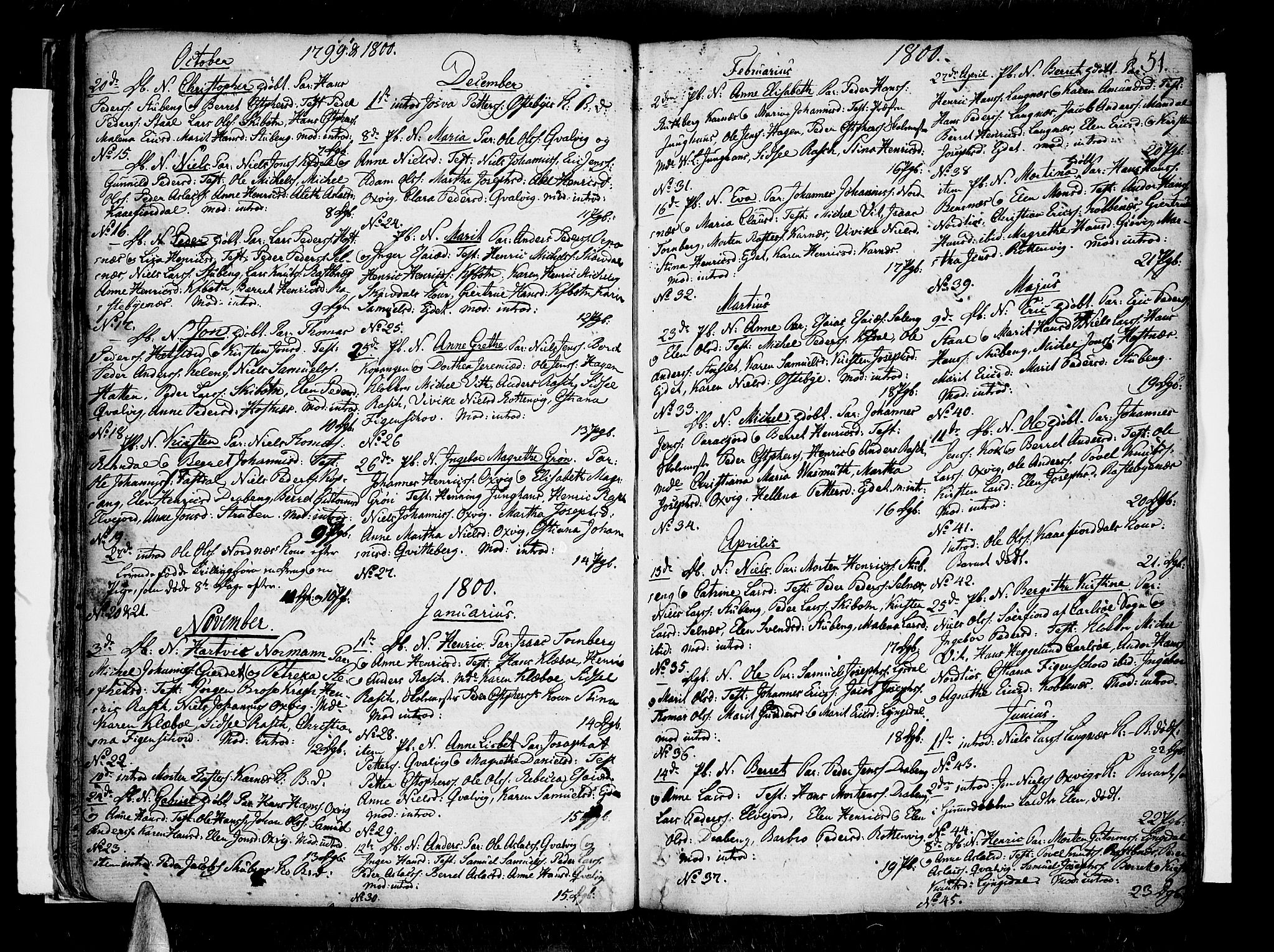 SATØ, Lyngen sokneprestembete, Ministerialbok nr. 2, 1785-1840, s. 51