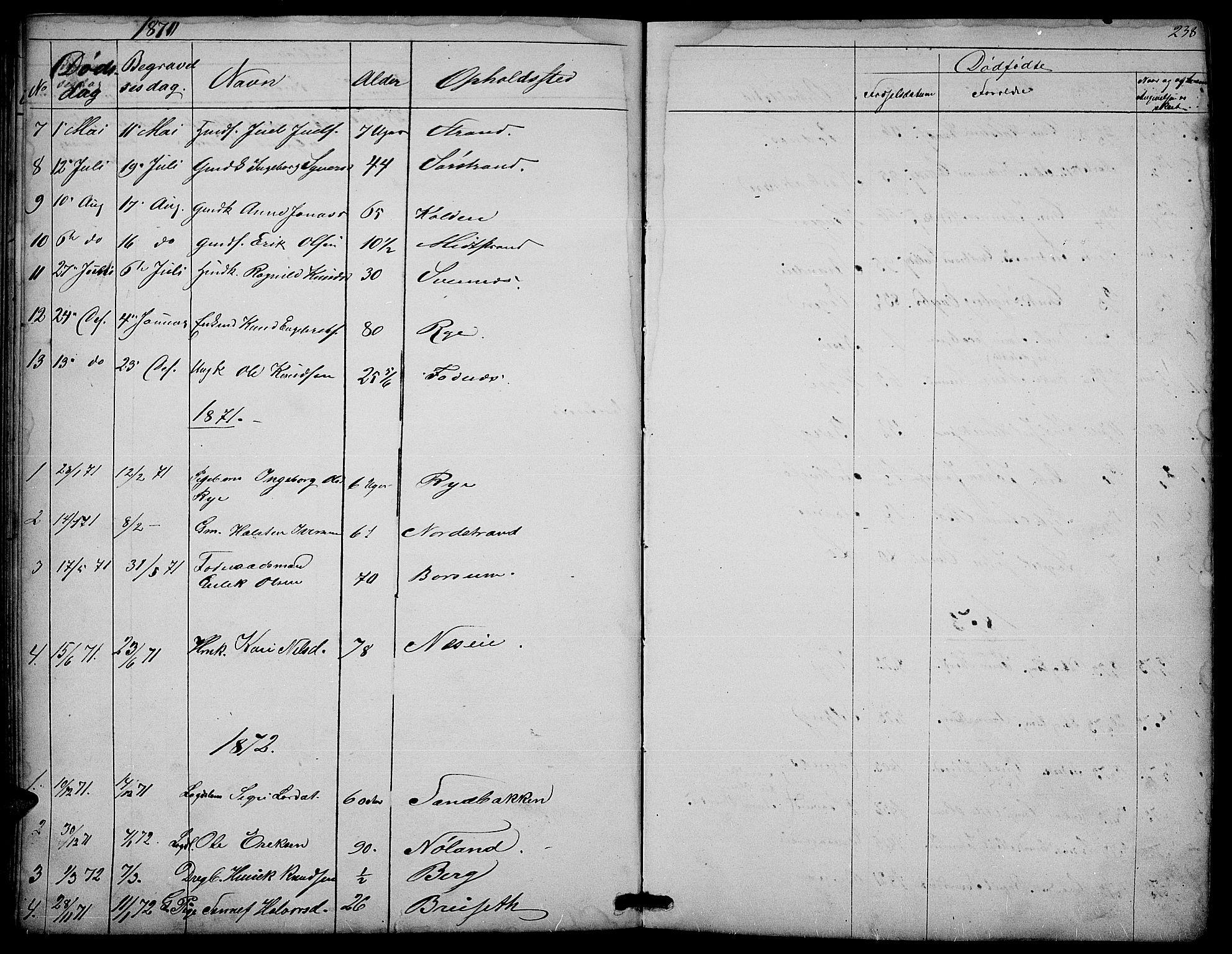 SAH, Nord-Aurdal prestekontor, Klokkerbok nr. 3, 1842-1882, s. 238